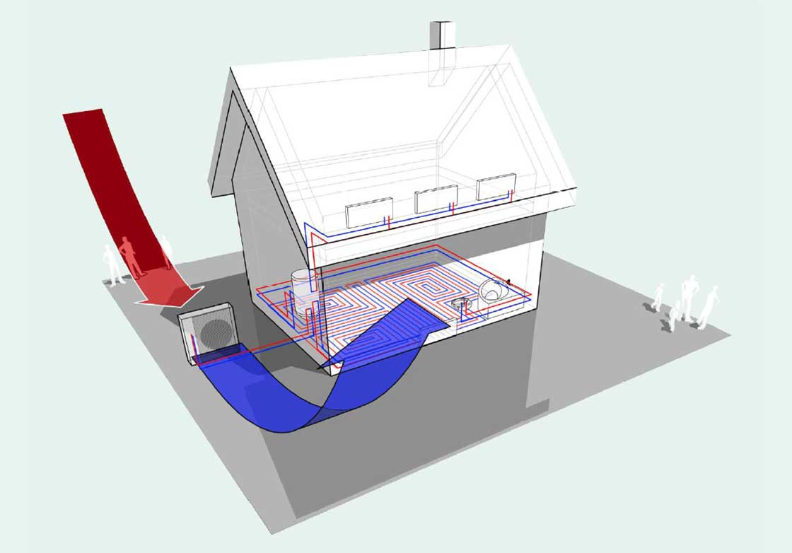 Heat Air The Ph Guide To Air Source Heat Pumps Passivehouseplus Ie