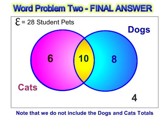 discrete math venn diagram word problems