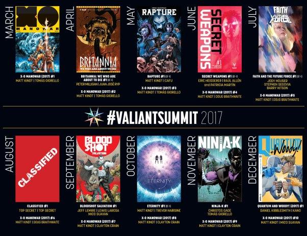 #ValiantSummit