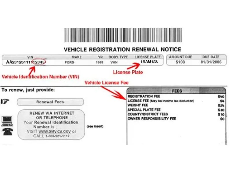 Do You Know What DMV Fees Are Tax Deductible? Fair Oaks, CA Patch