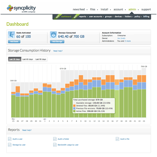 New Syncplicity Enterprise Edition - Adult Supervision for the BYOD Party