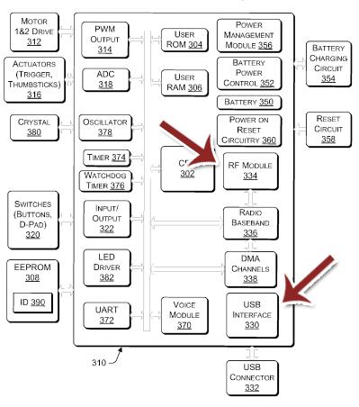 xbox 360 kinect wire diagram