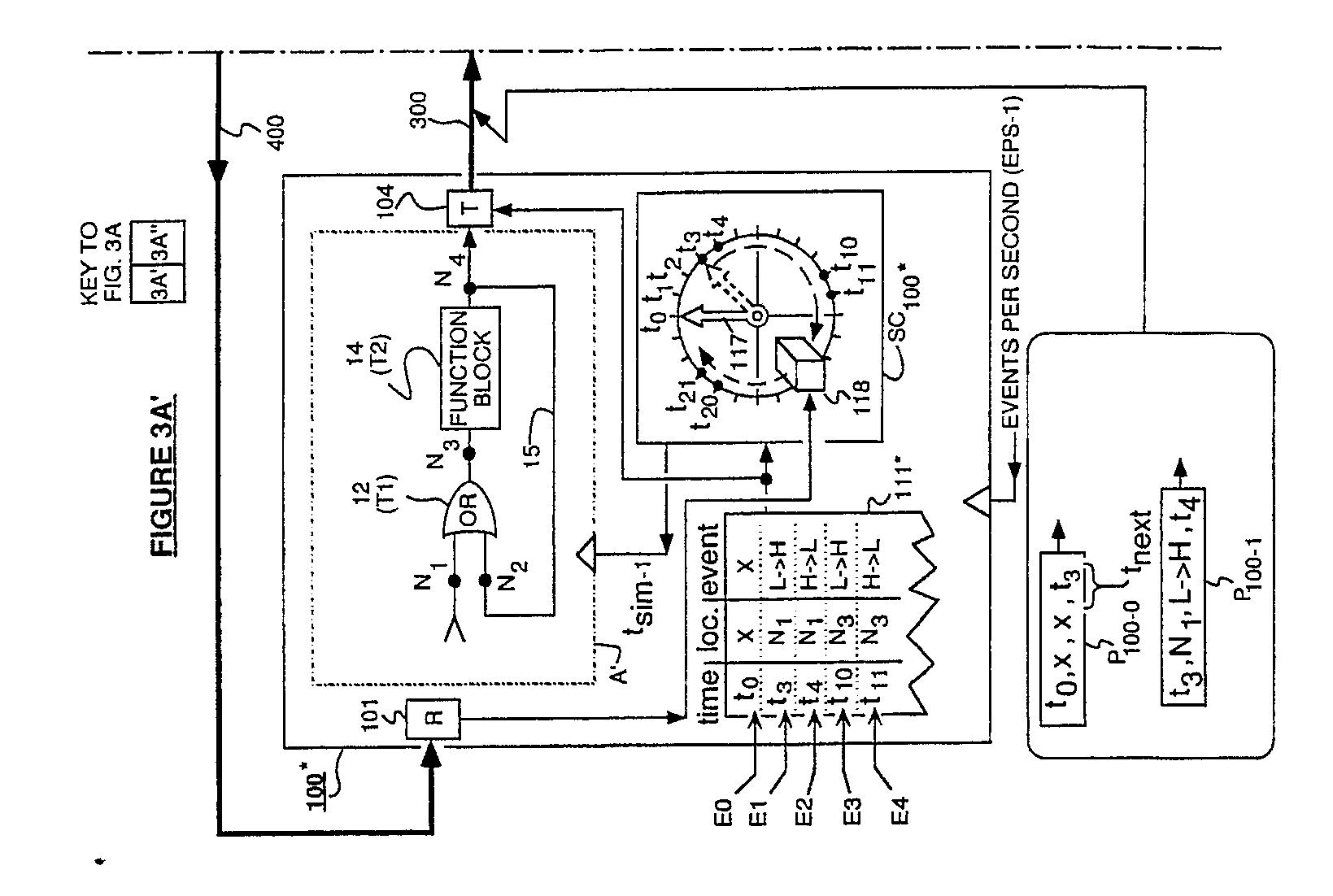 electronic circuit simulators