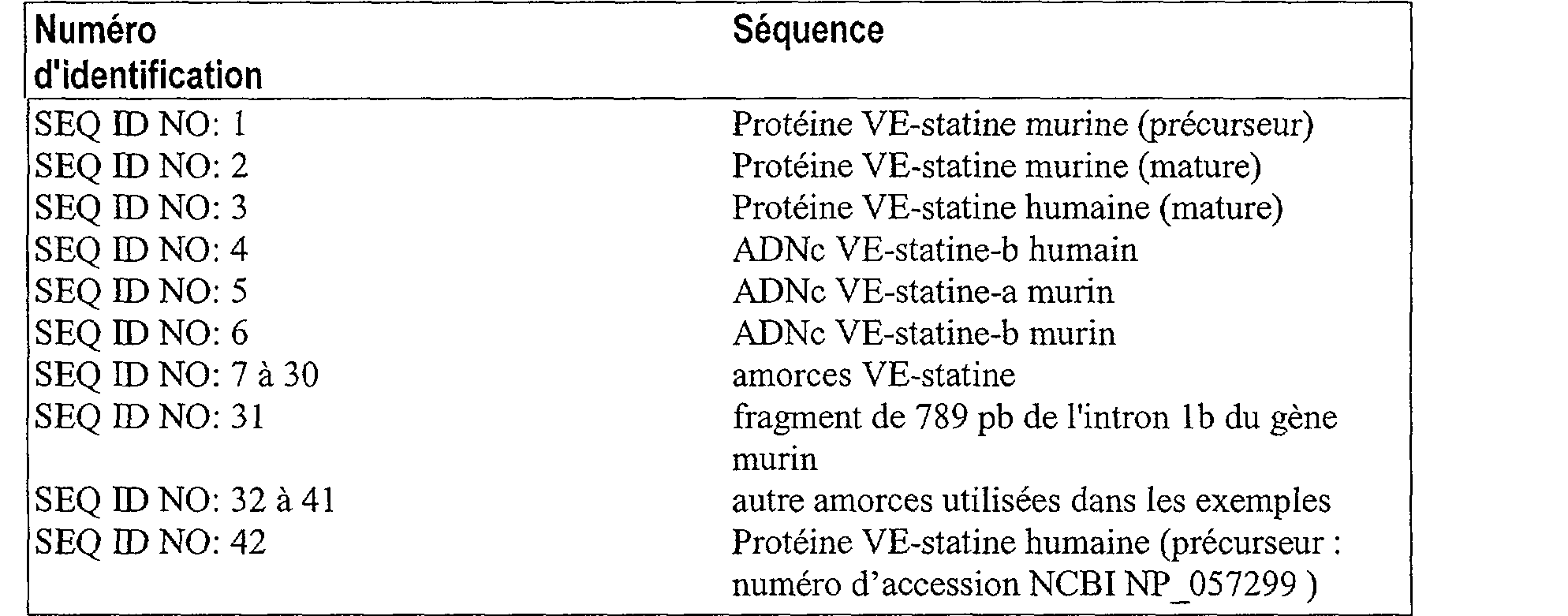 Chambre De Boyden Fr2851249a1 Using Ve Statins To Inhibit Recruitment Of