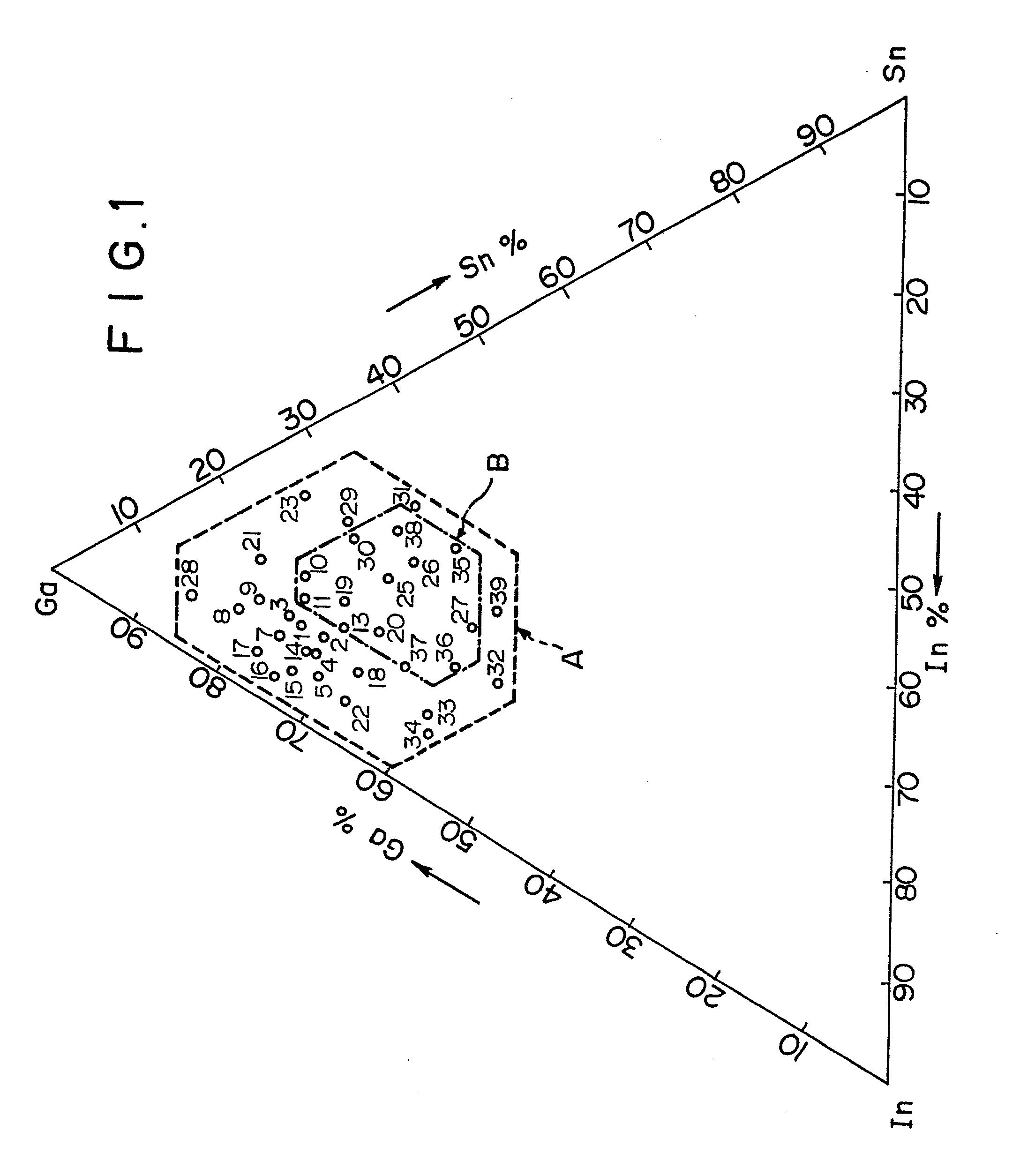 palladium copper phase diagram