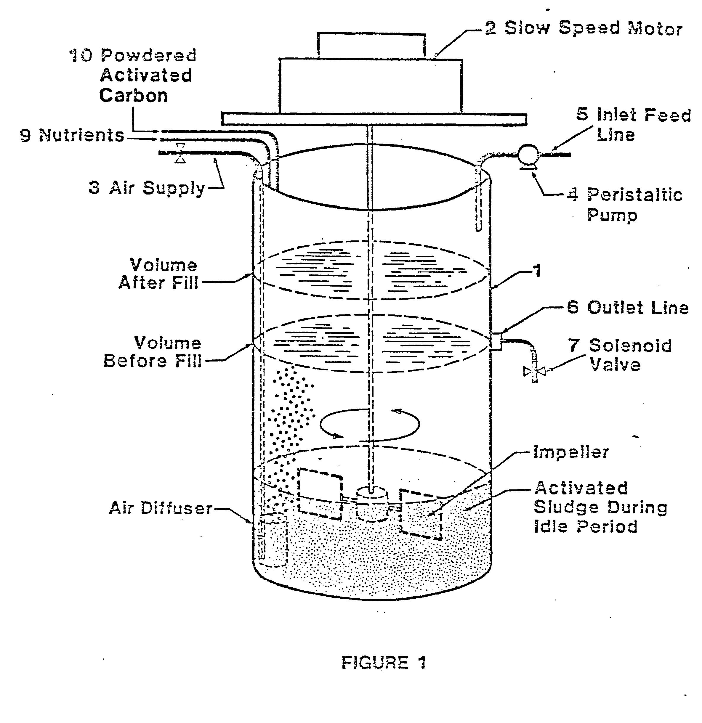 s sbr process flow diagram