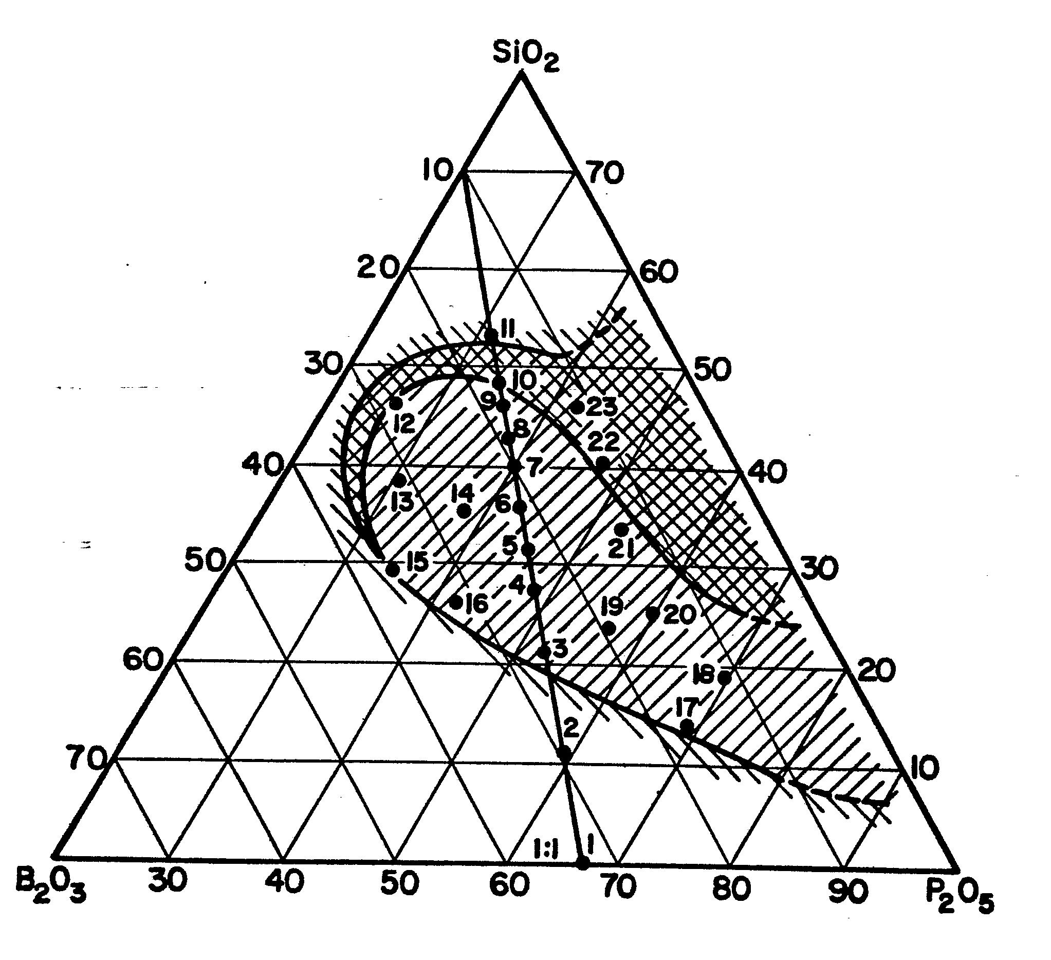 p2o5 diagram