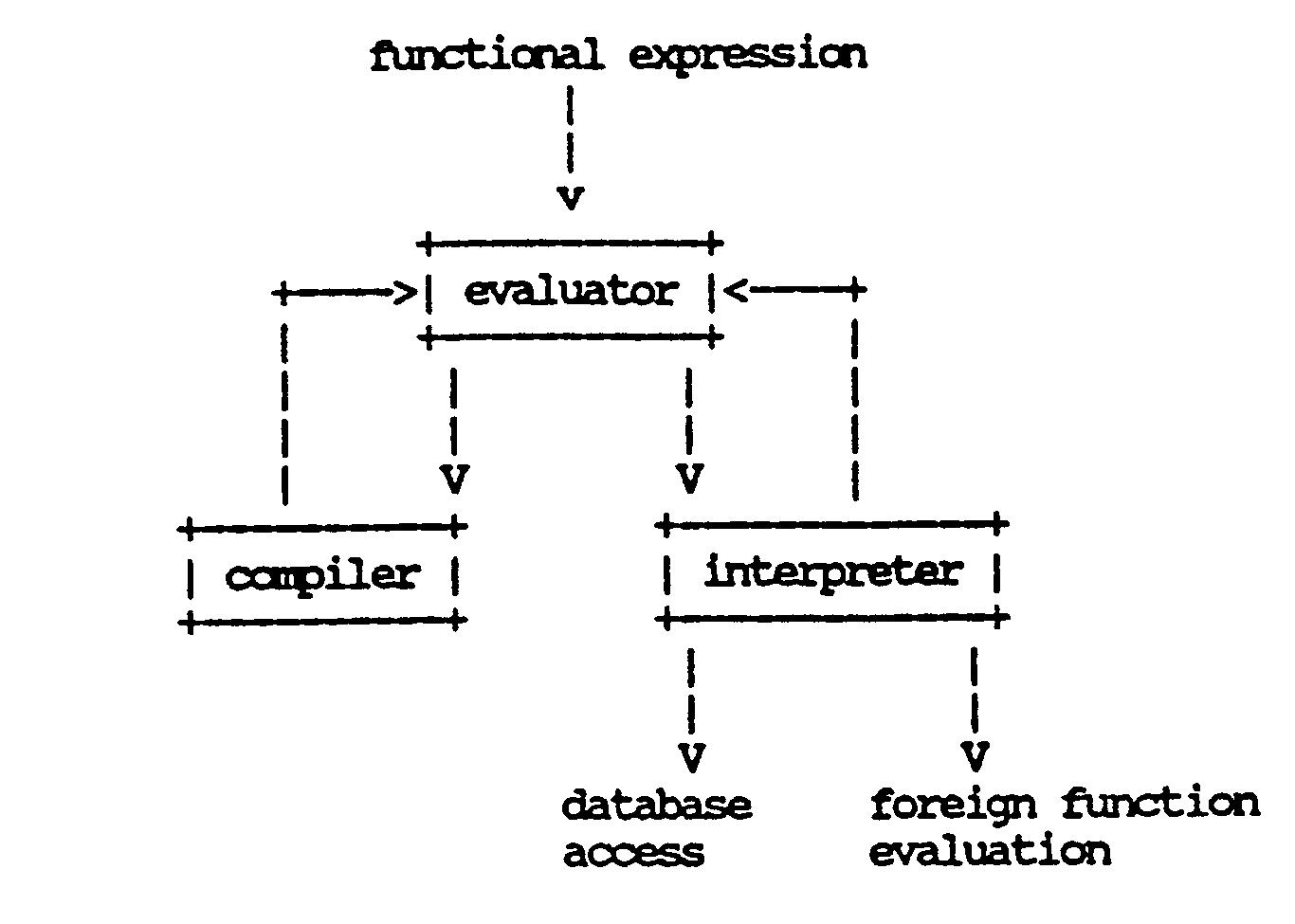 blok diagram interpreter