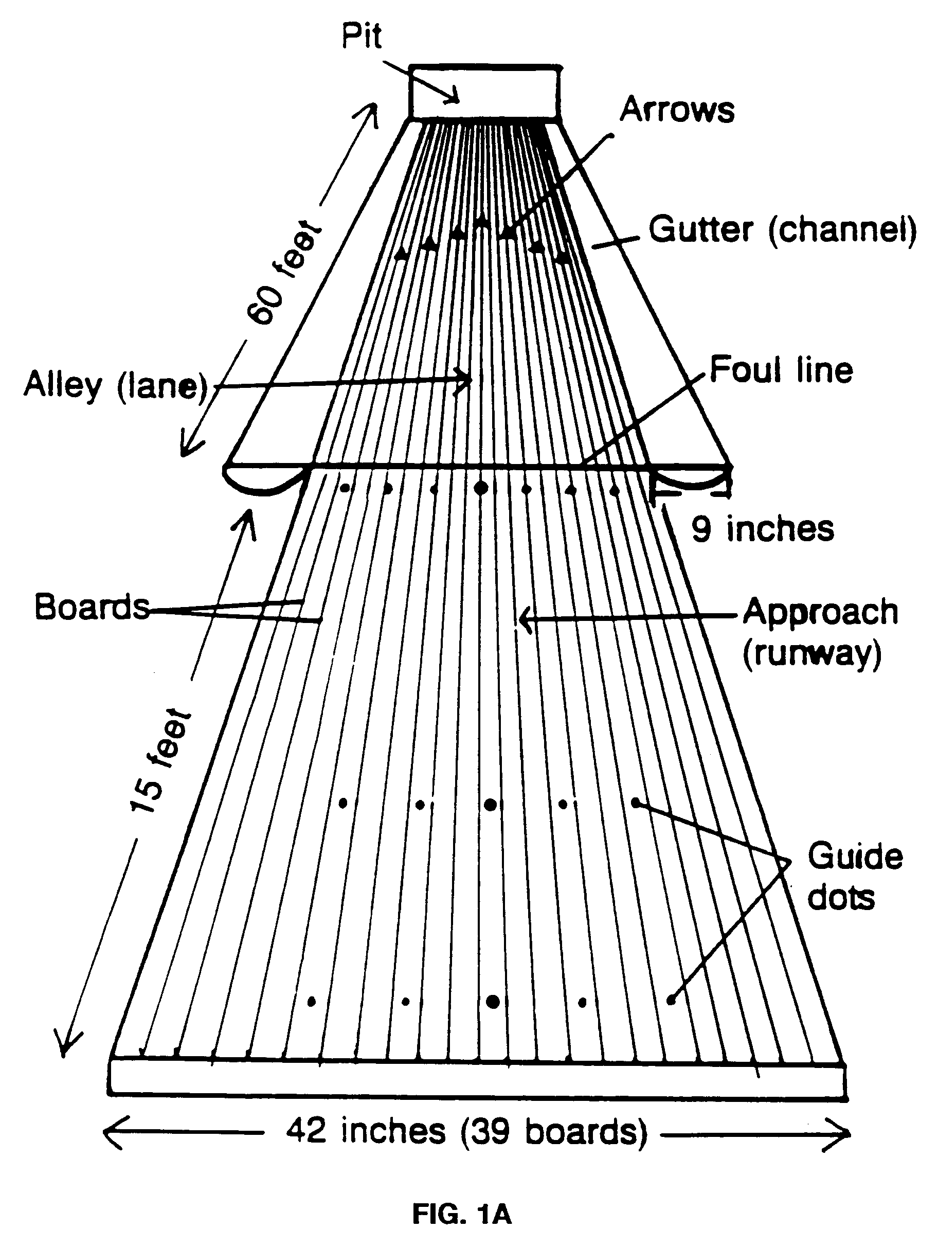 pin and bowling lane diagram