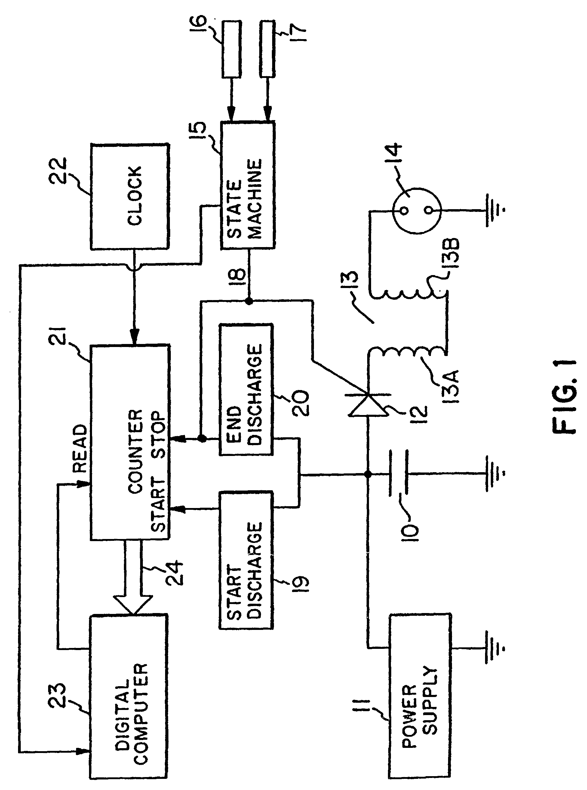 capacitive discharge ignition cdi