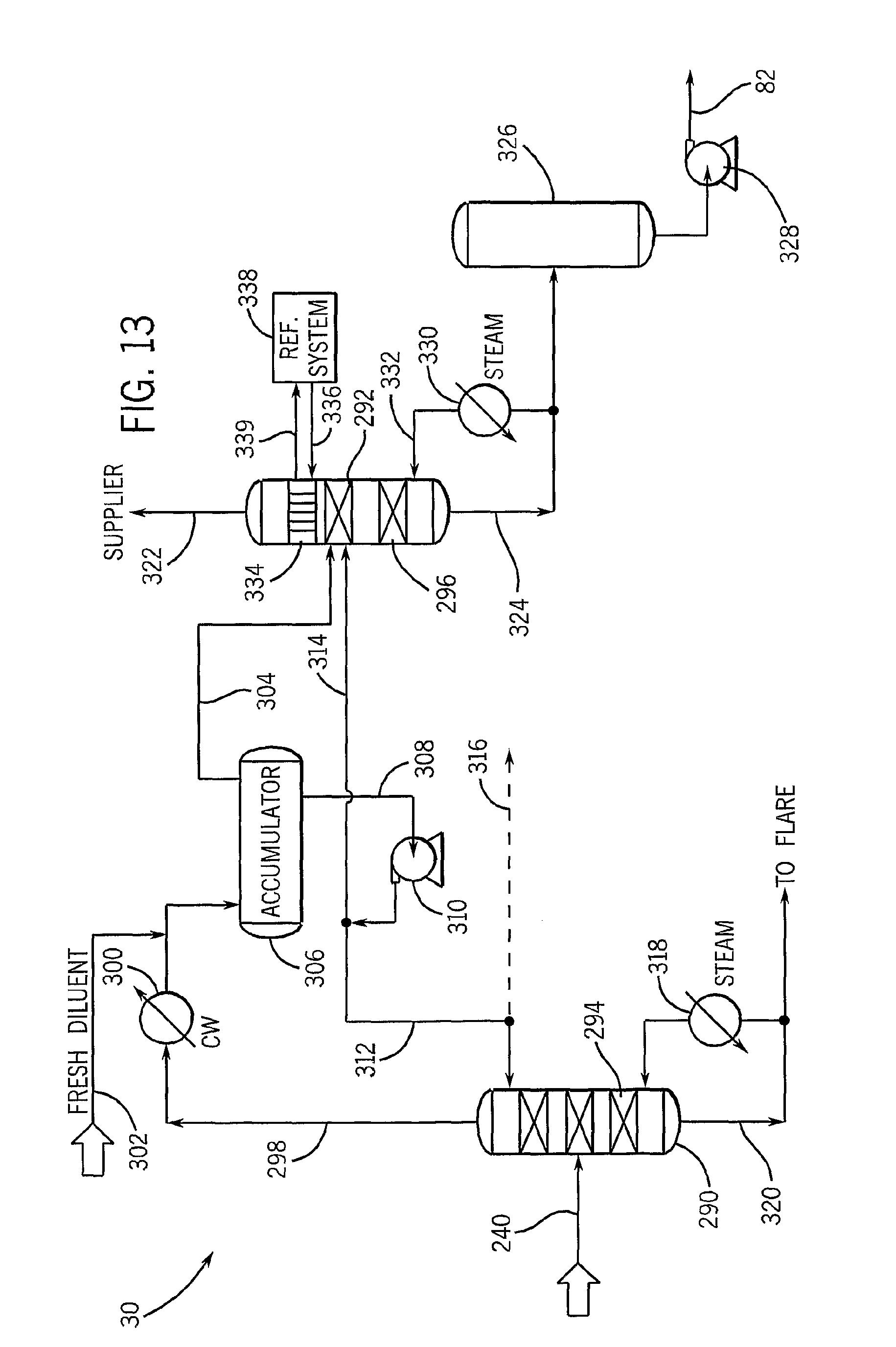 process flow diagram slurry polymerization