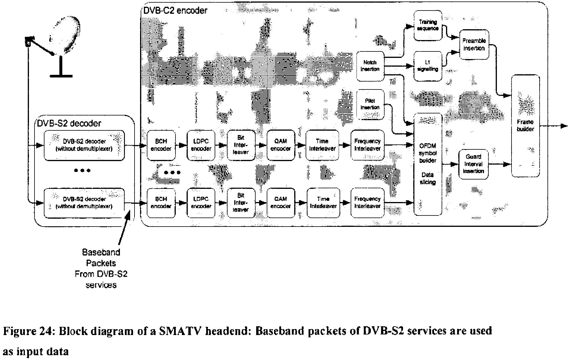 dvb t receiver block diagram