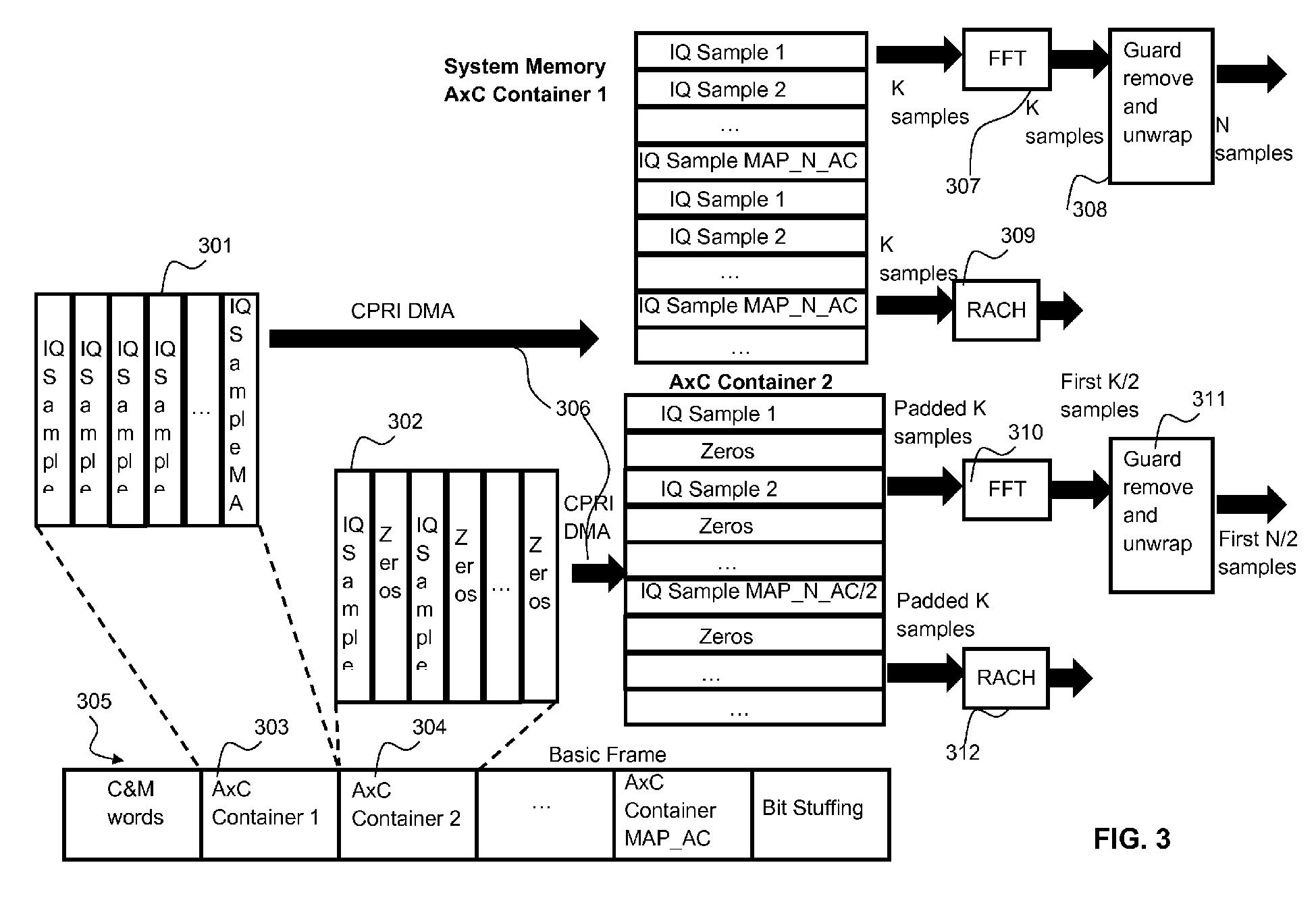 process flow chart standards