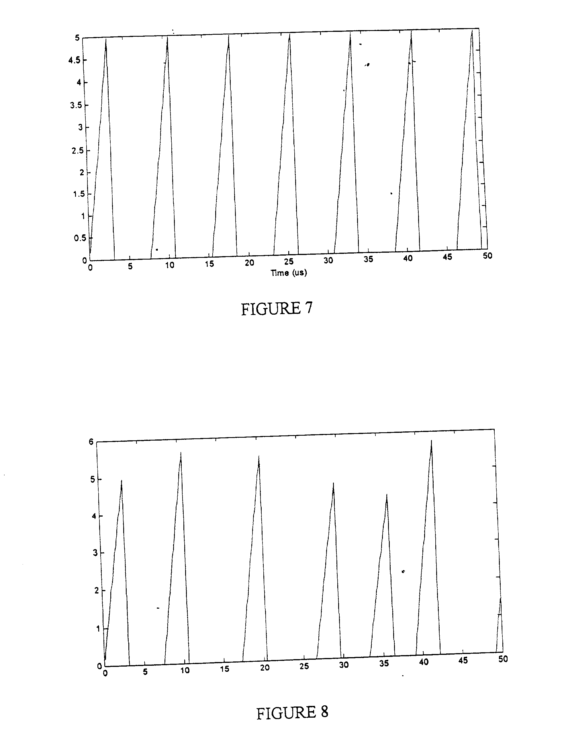 complementary metal oxide semiconductor cmos integrated circuit