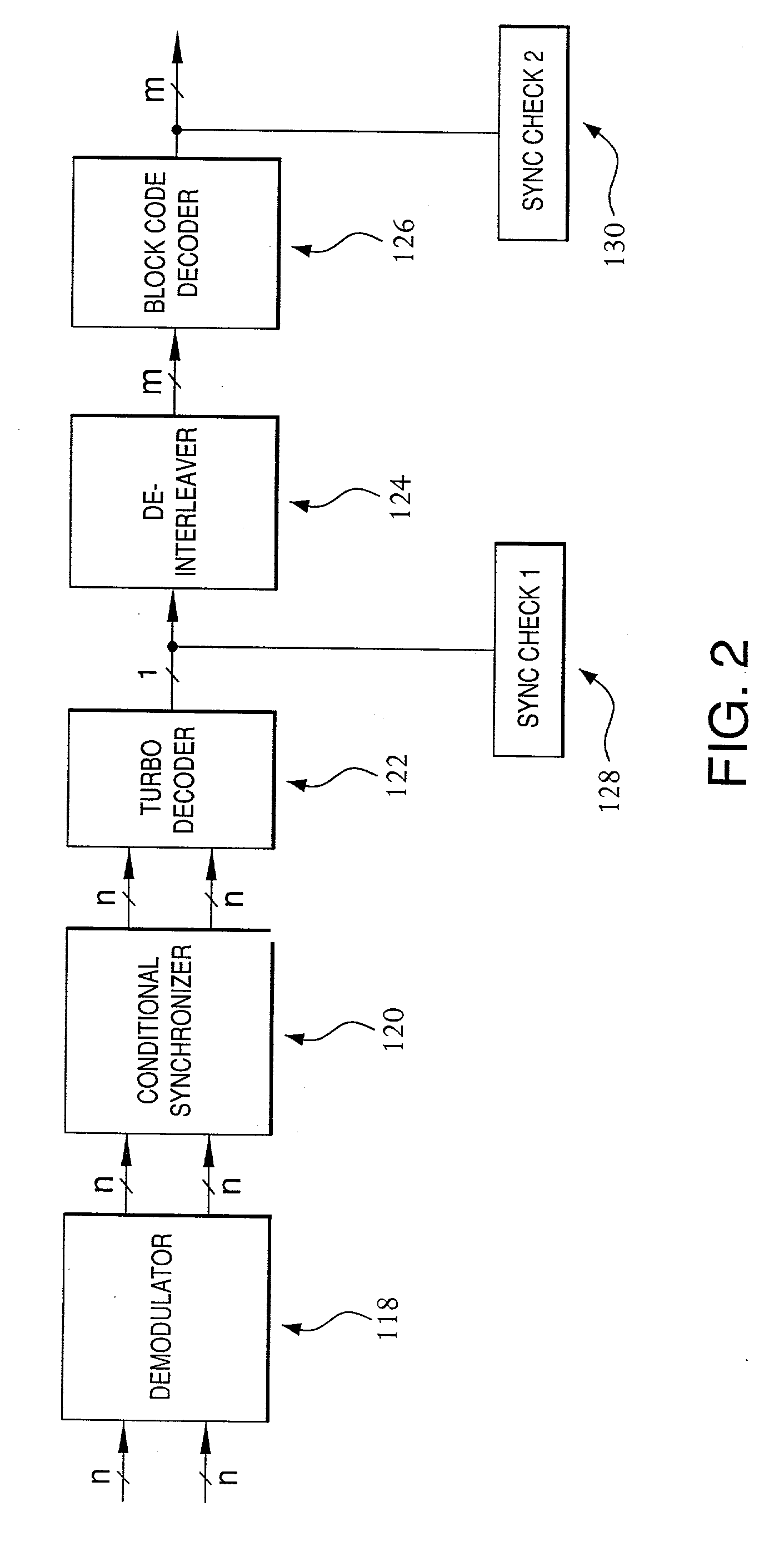block diagram turbo decoder