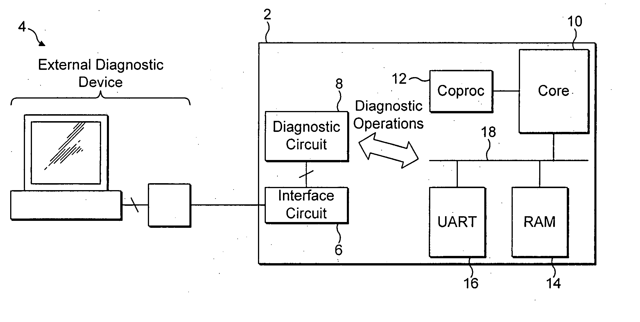 operation and uses of integrated circuits