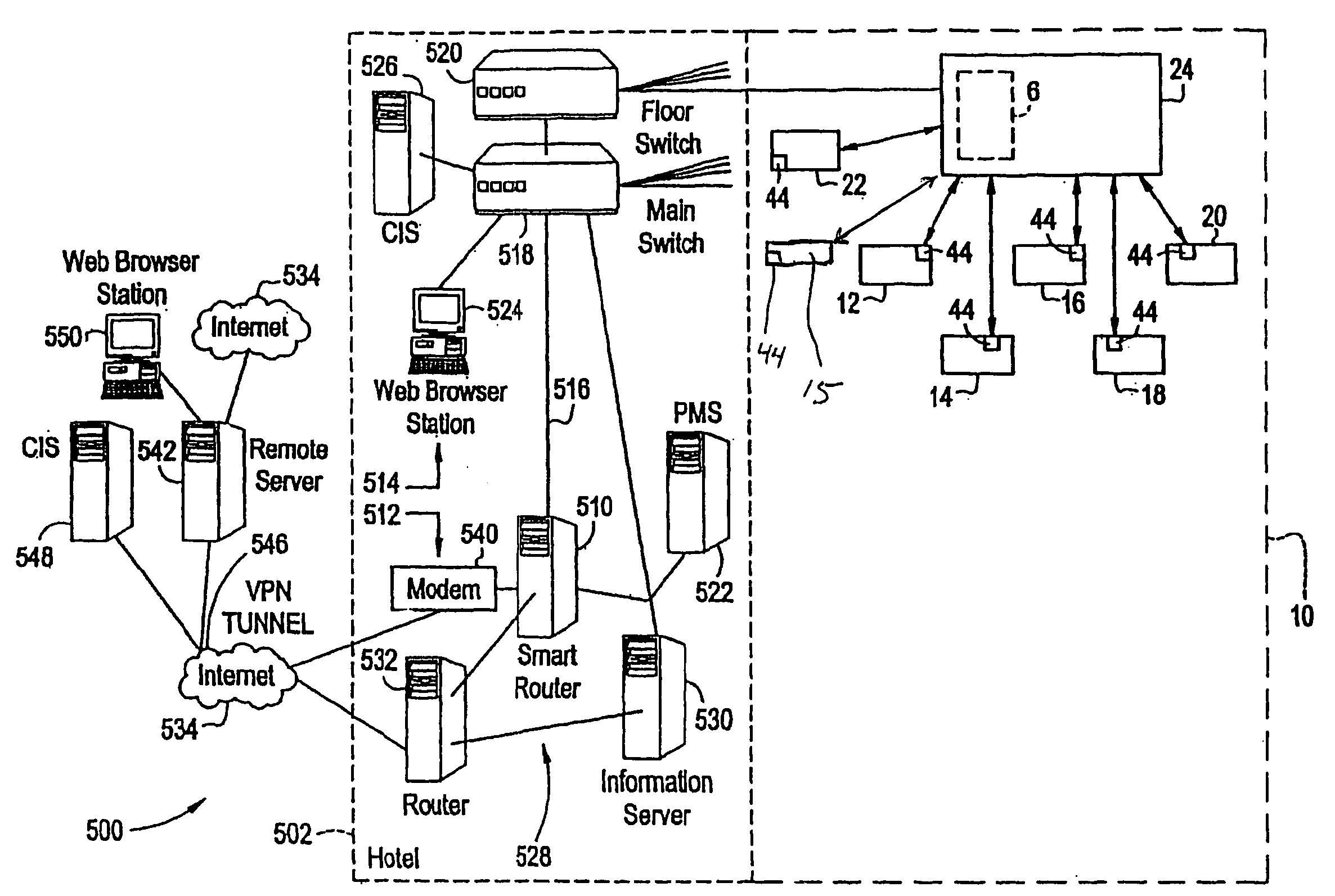 inncom e528 wiring diagram room
