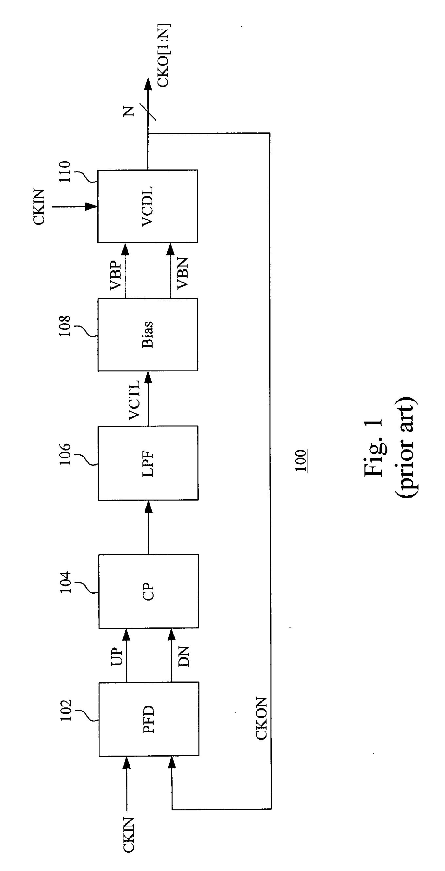 re analog delay locked loop circuit