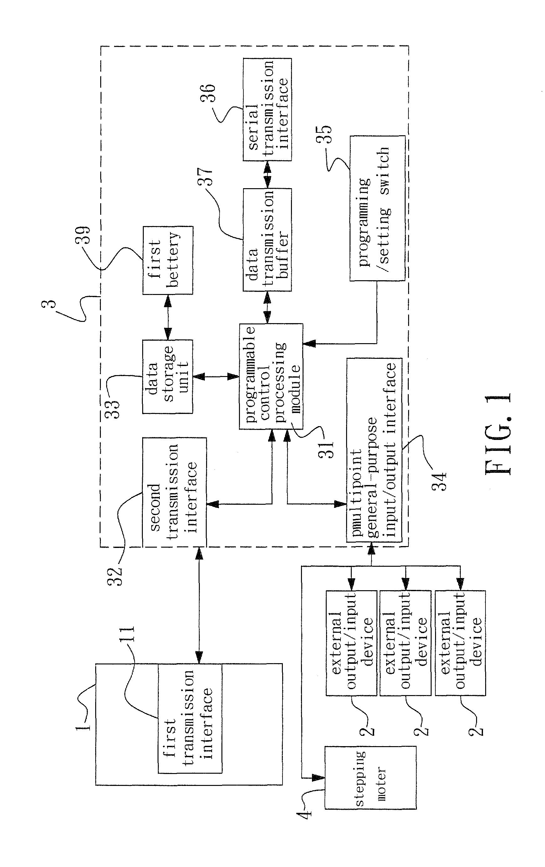 wiringpisetup gpio controller
