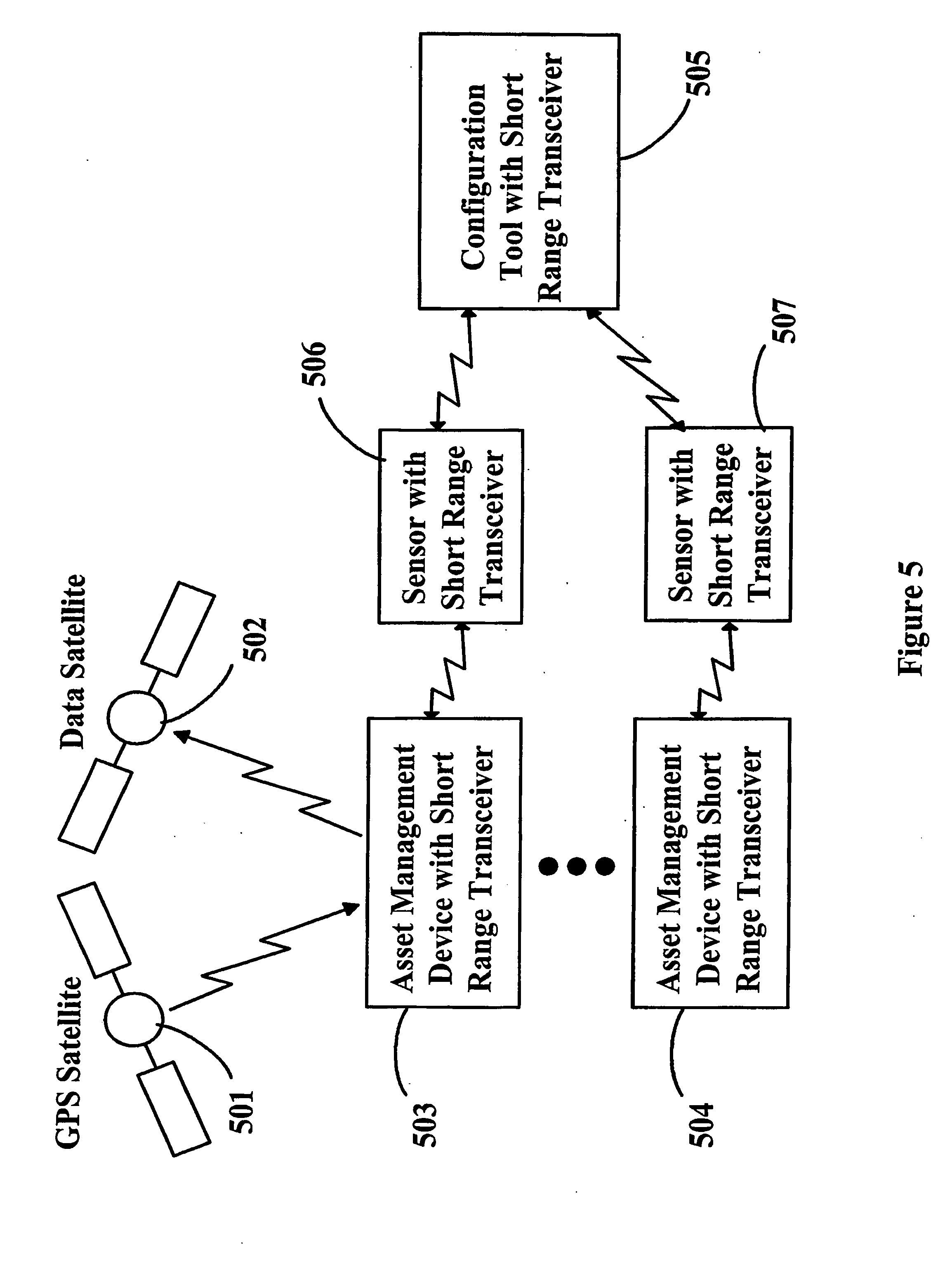 power management unit and controller
