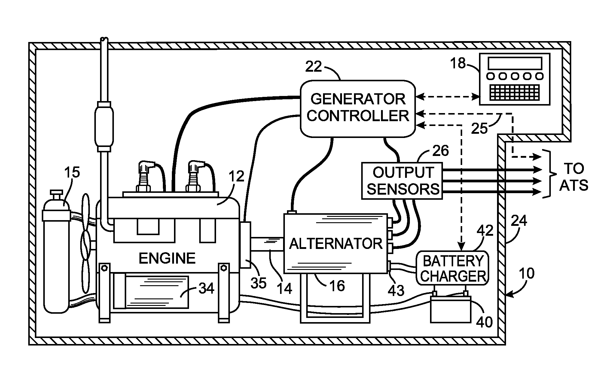 generator connections diagram