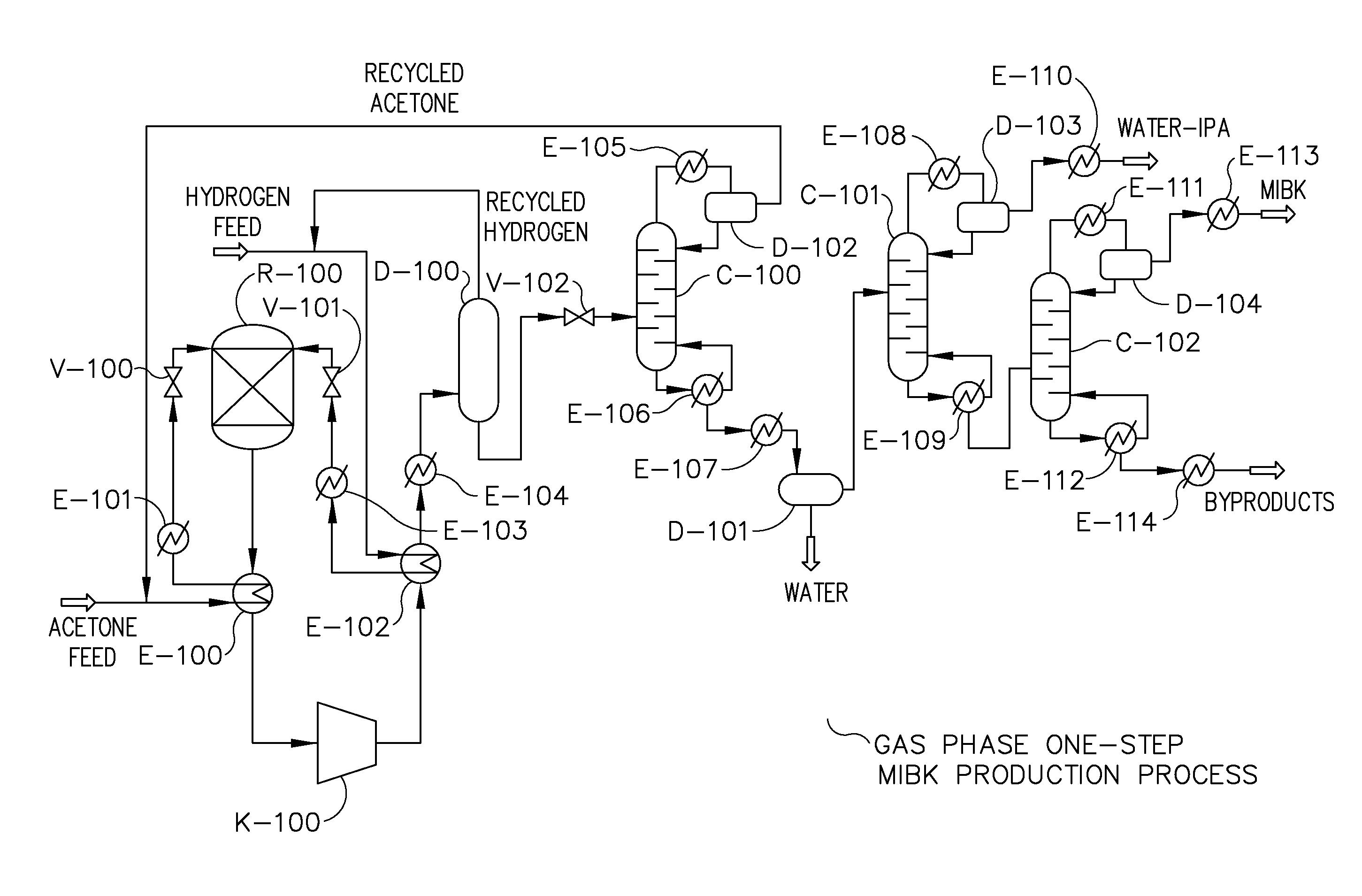 zinc oxide process flow diagram