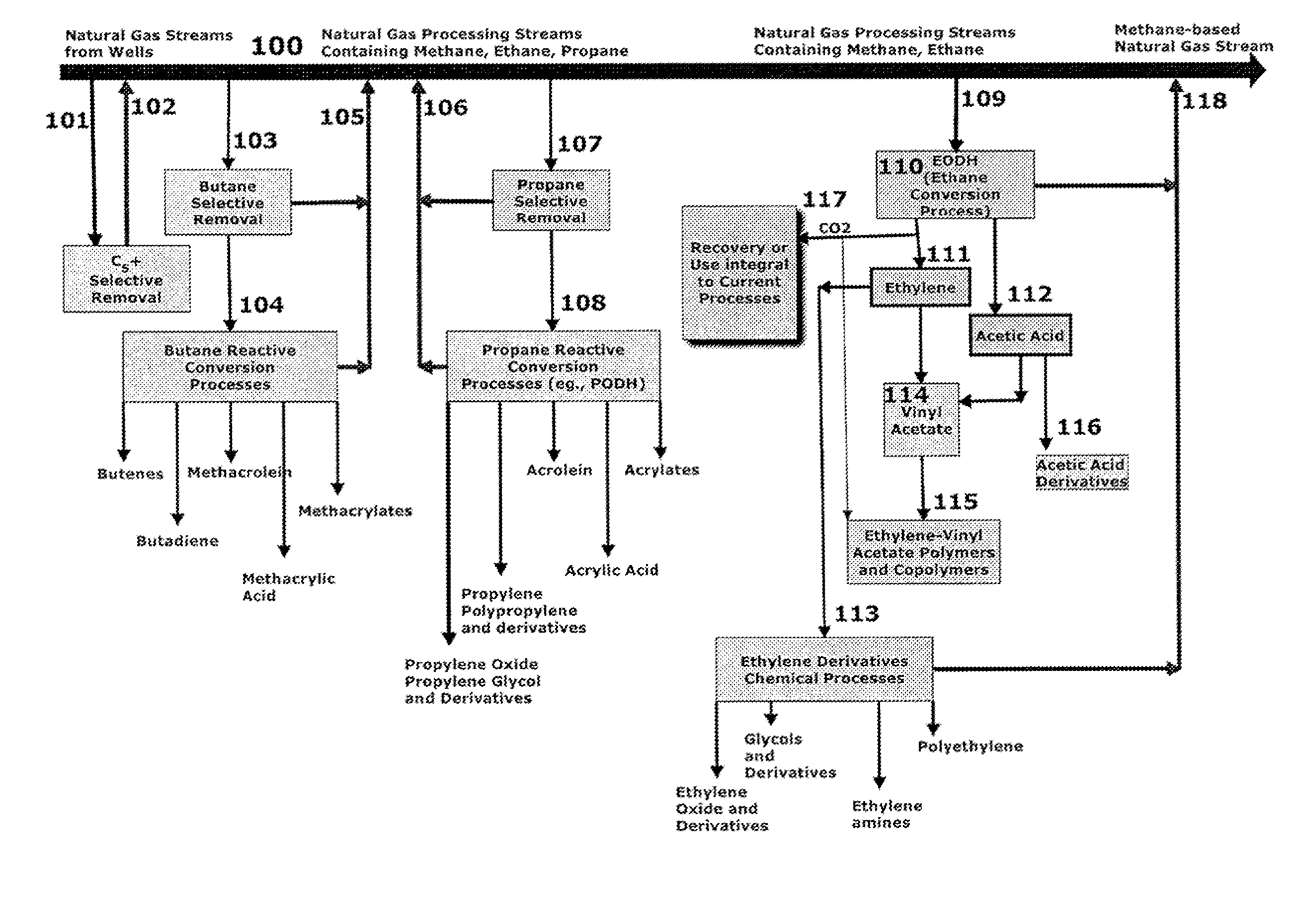 process flow diagram for production of acetic acid