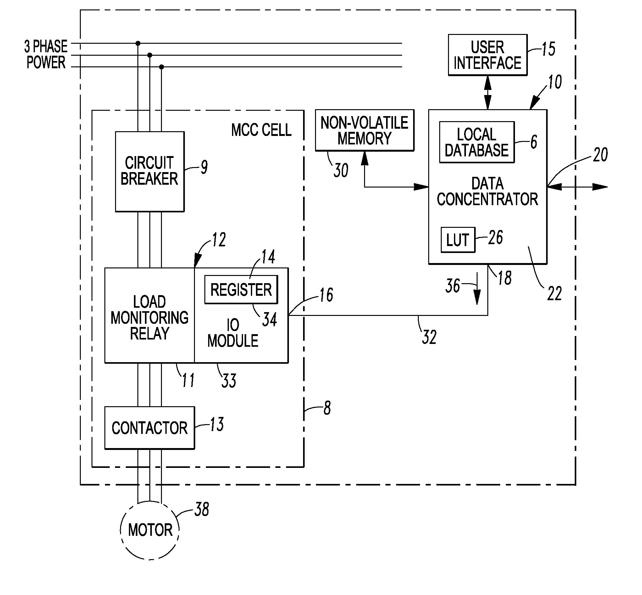 mcc control wiring diagram