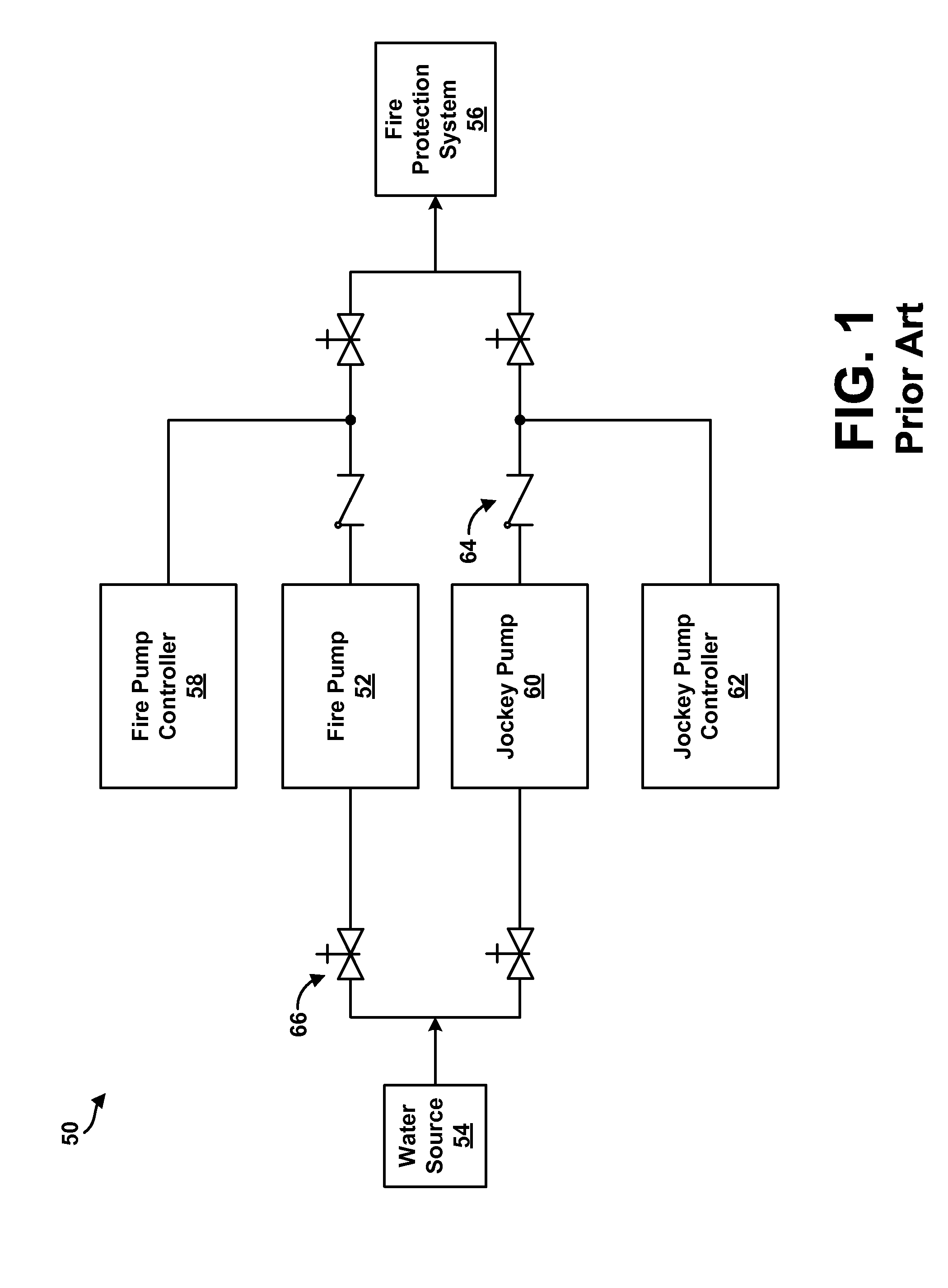fire pump controller ledningsdiagram