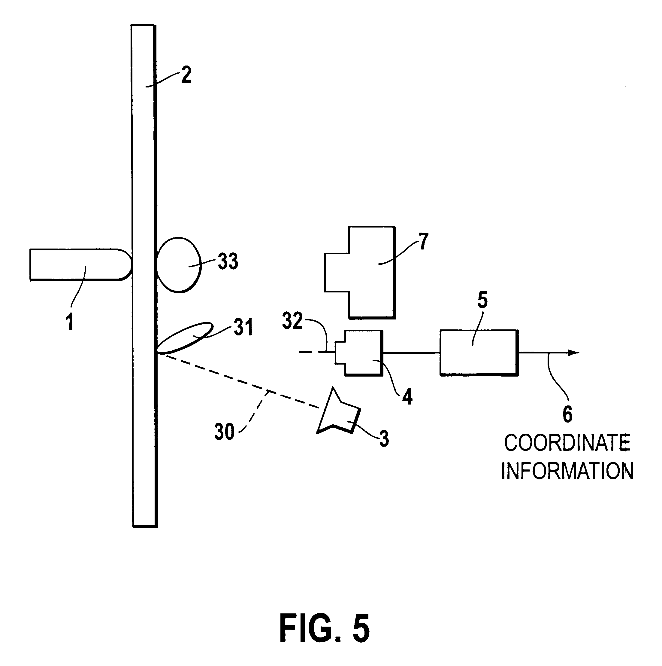 wiringpi input coordinates