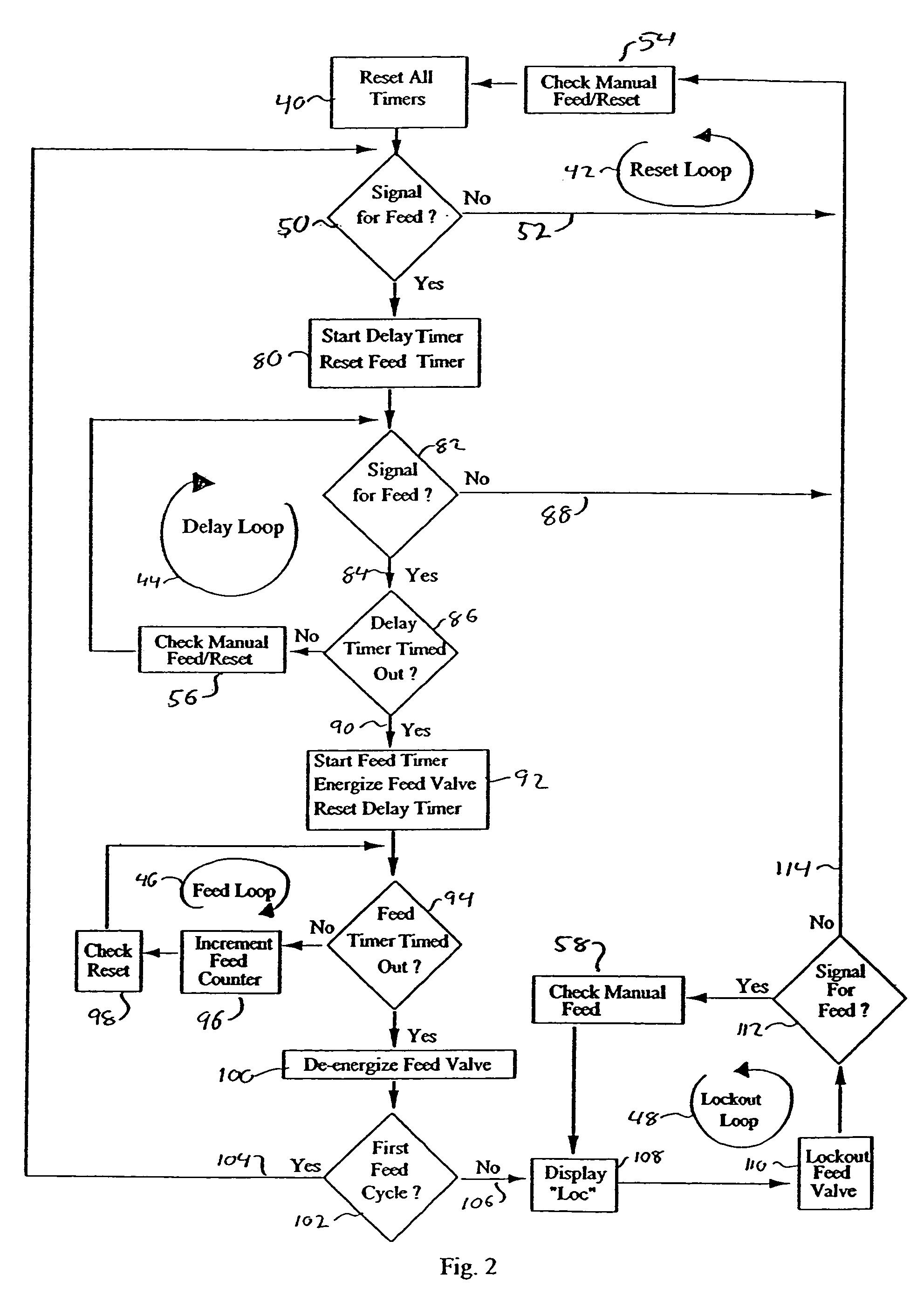 vxt 120 wiring diagram