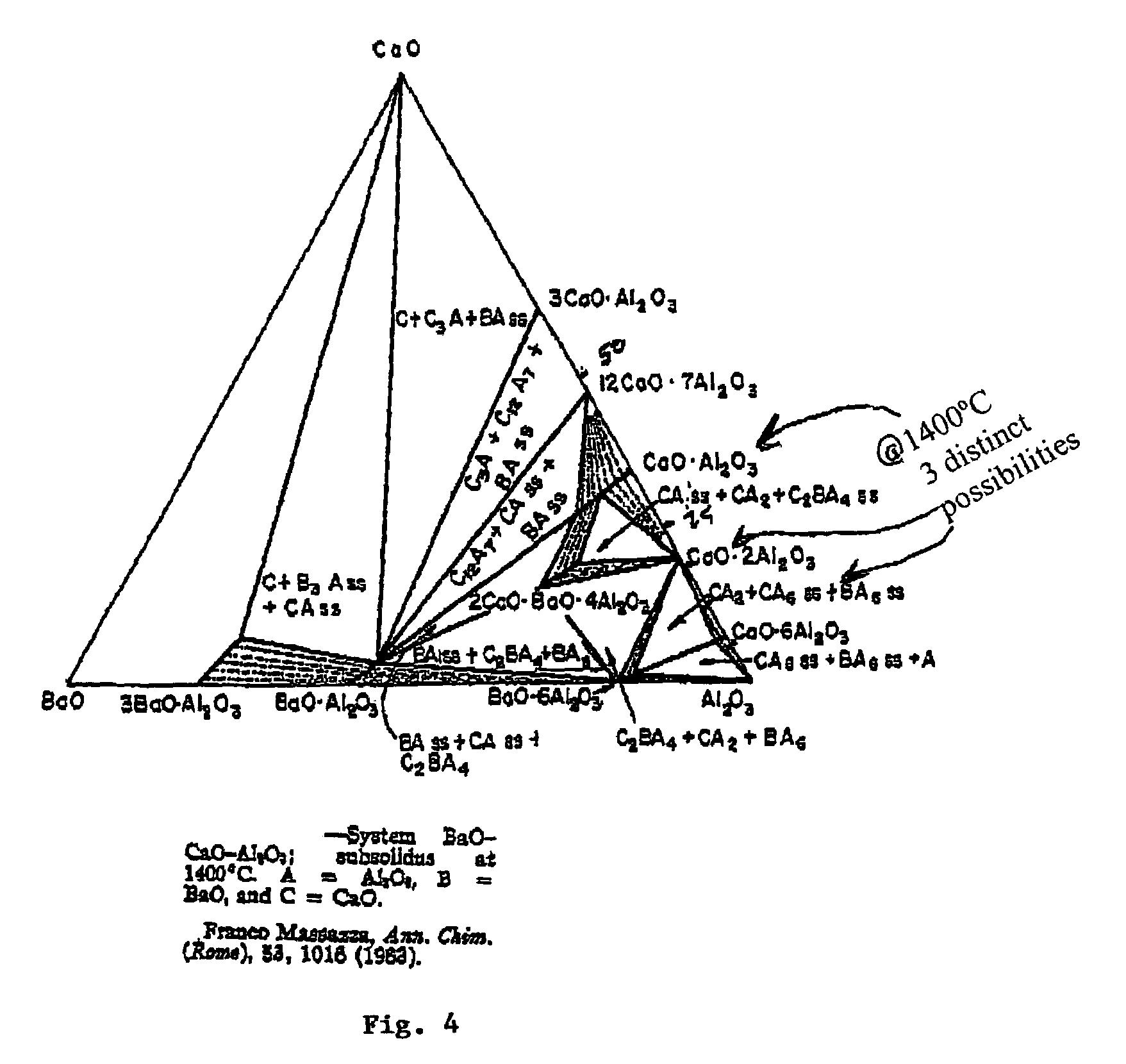 aluminum oxide phase diagram