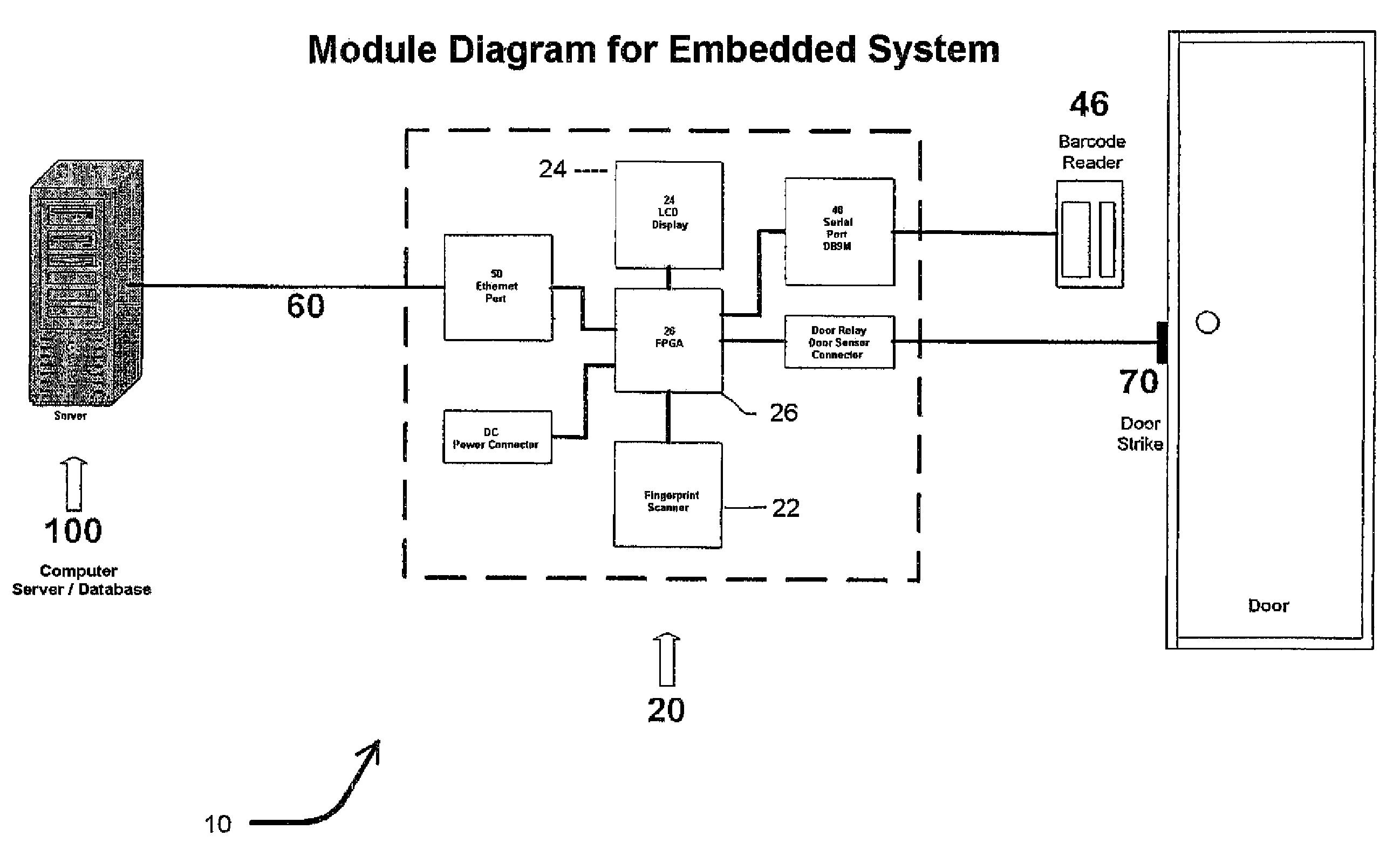 network diagram google drawing