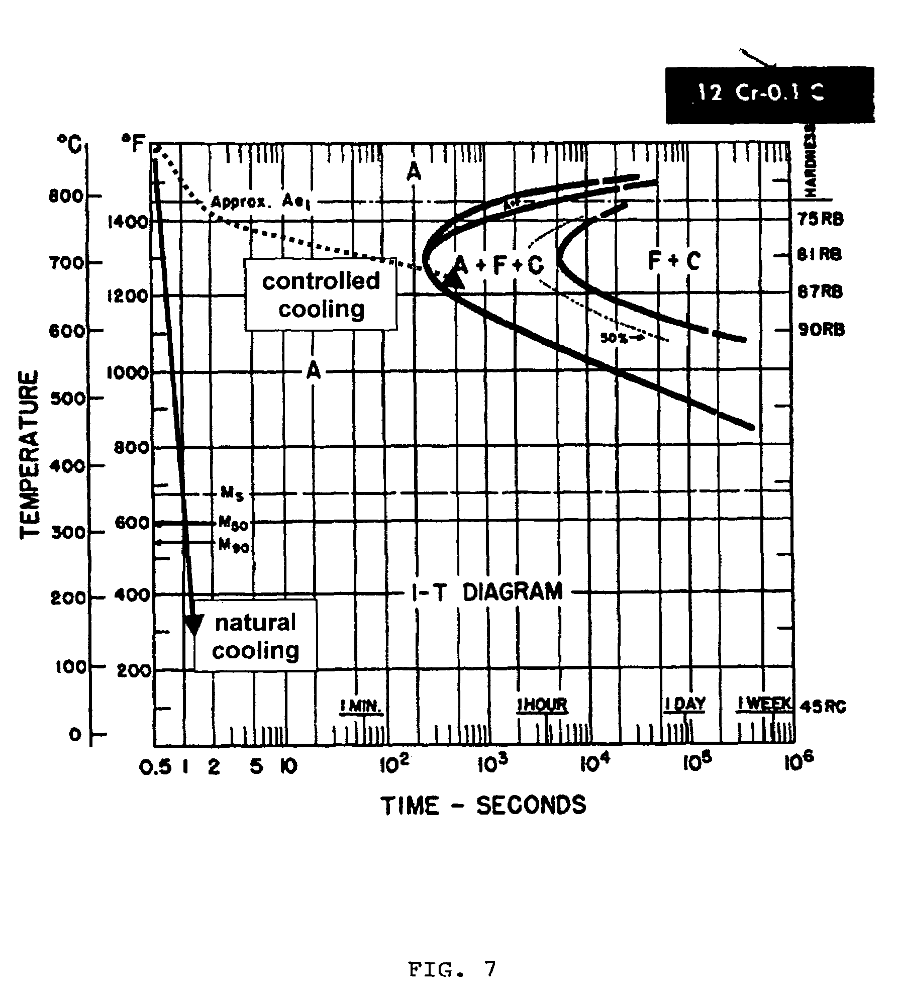 Welding Phase Diagram Auto Electrical Wiring Lincoln Impinger 1116 Patent Us7540402 Mig Welder