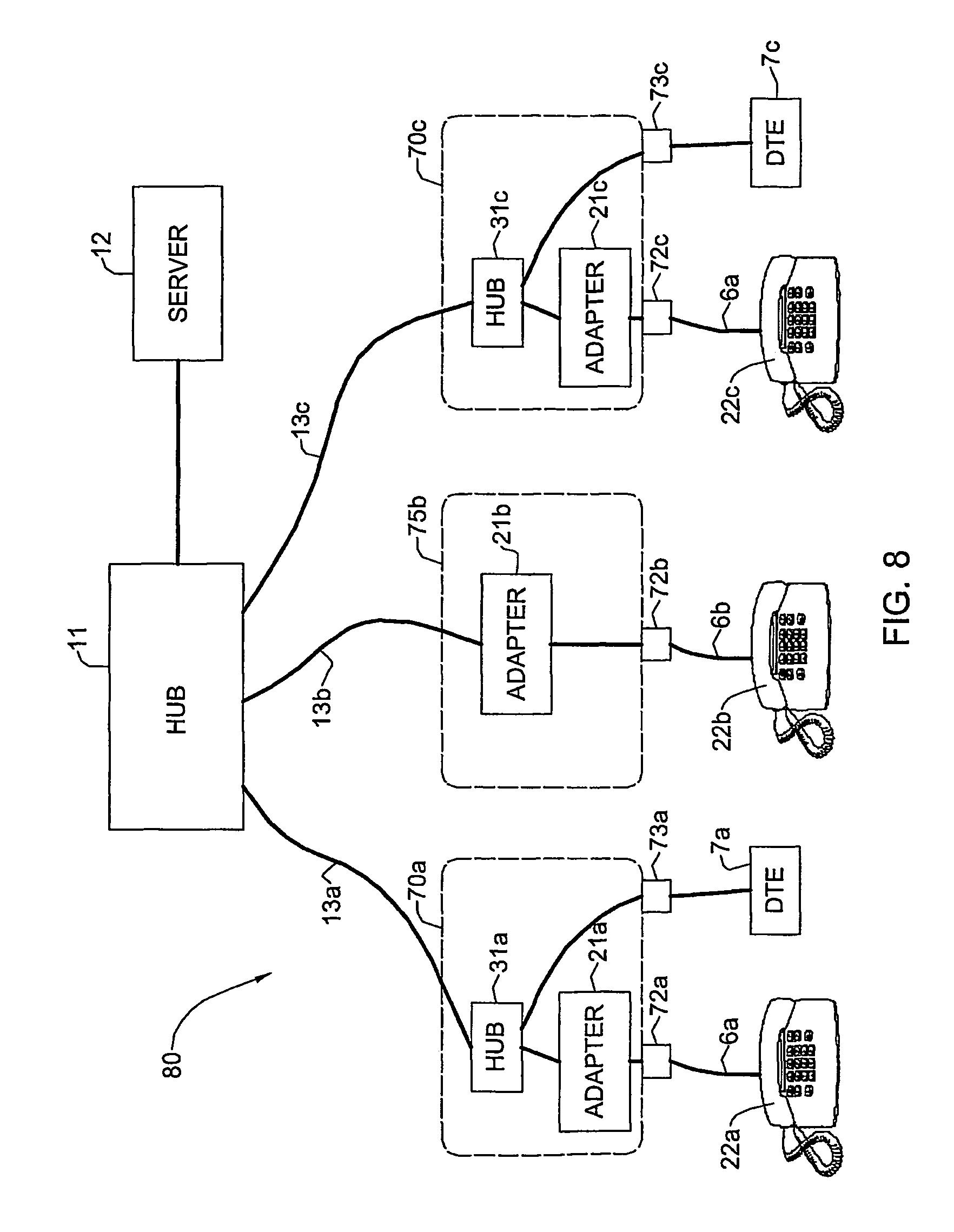 telephone jacks wiring