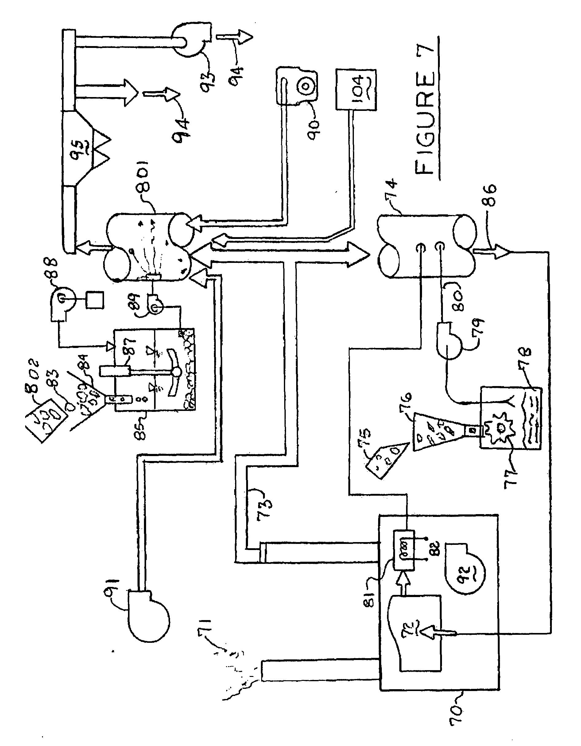 greenhouse wiring methods