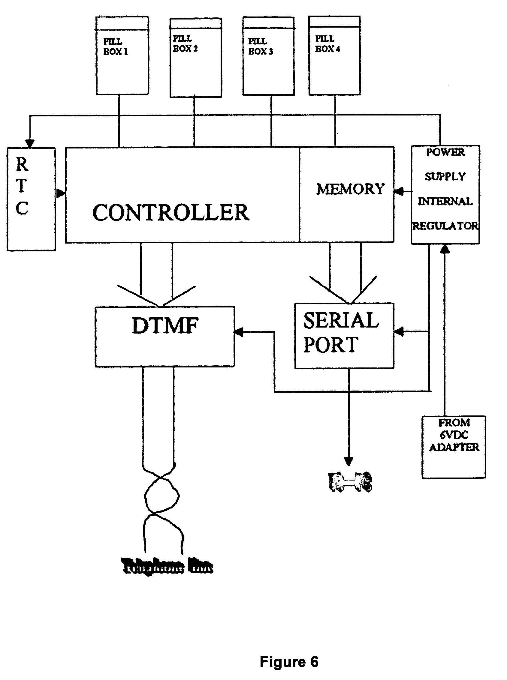 block diagram of micro electronic pill