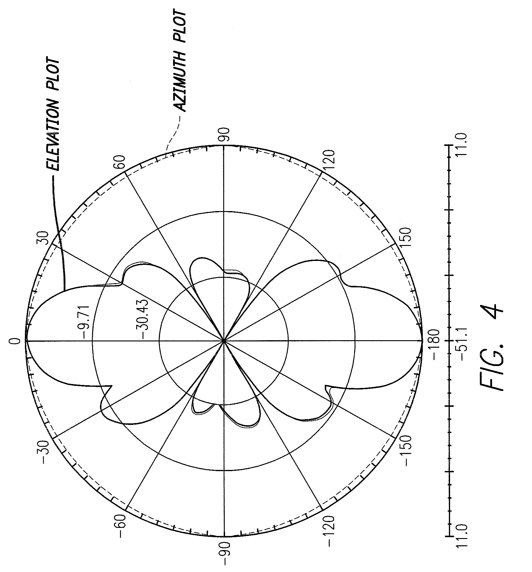 mobliquatm bandwidth enhancing antenna