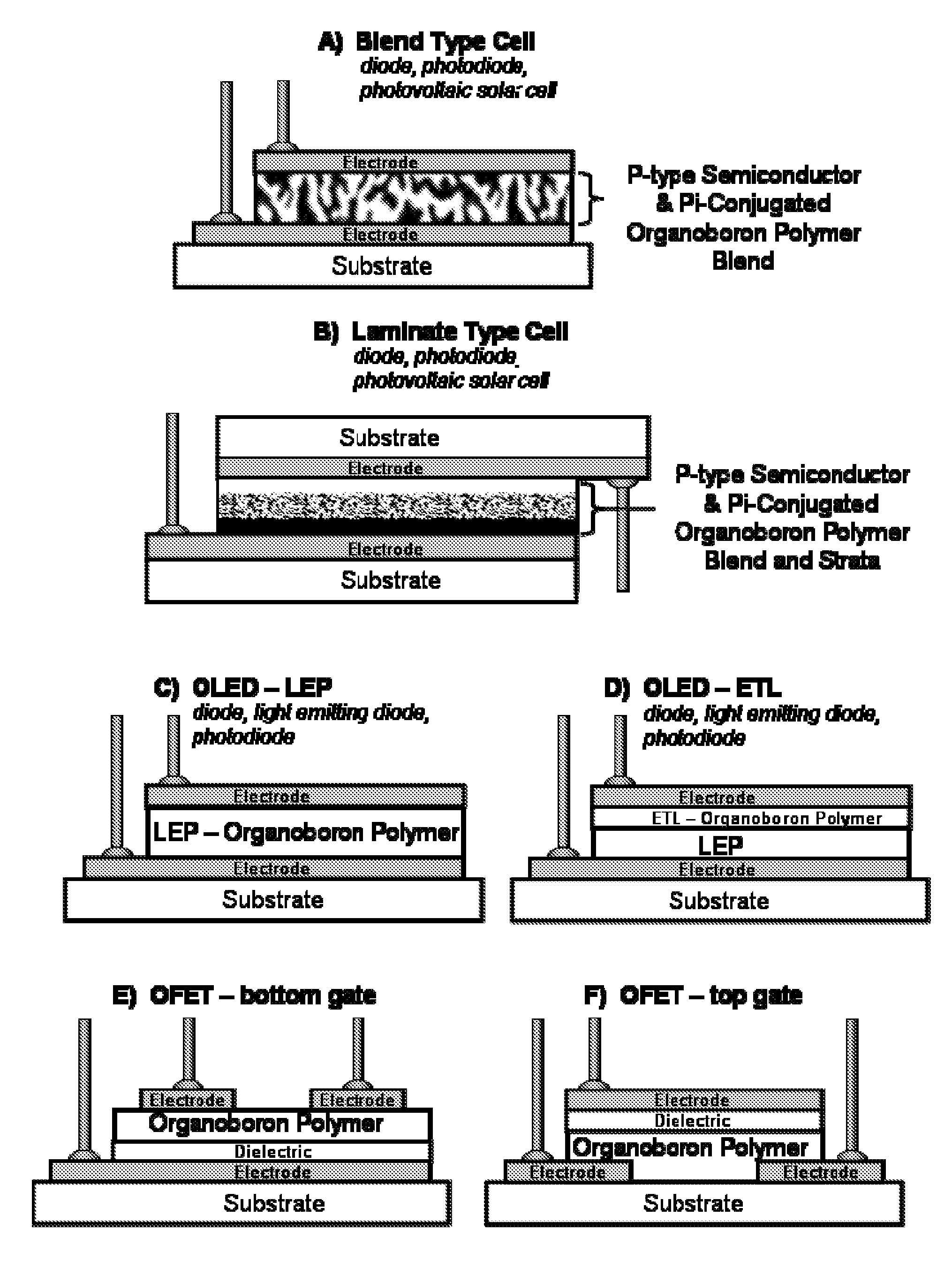 thin energy storage devices