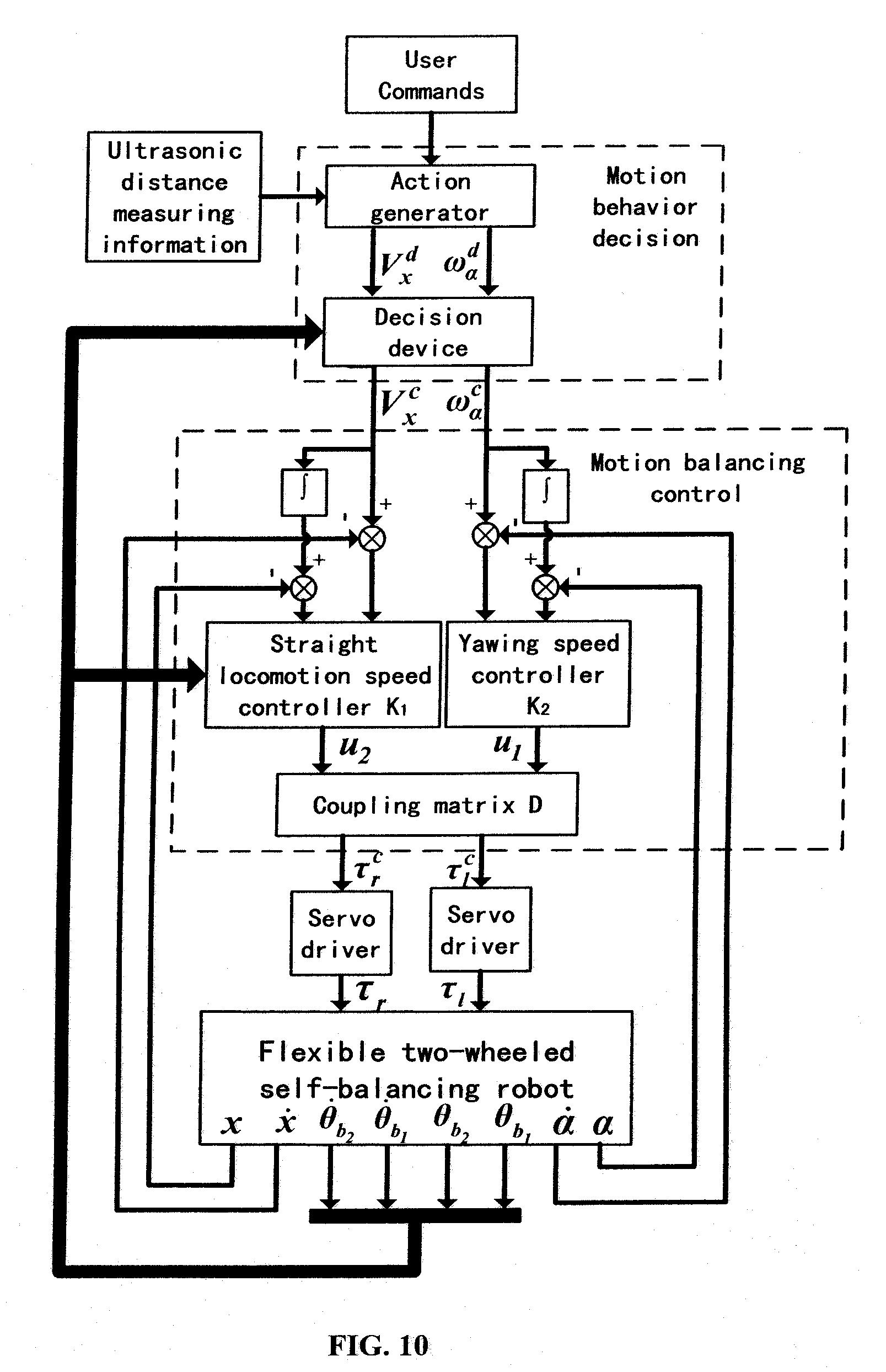 google assistant block diagram
