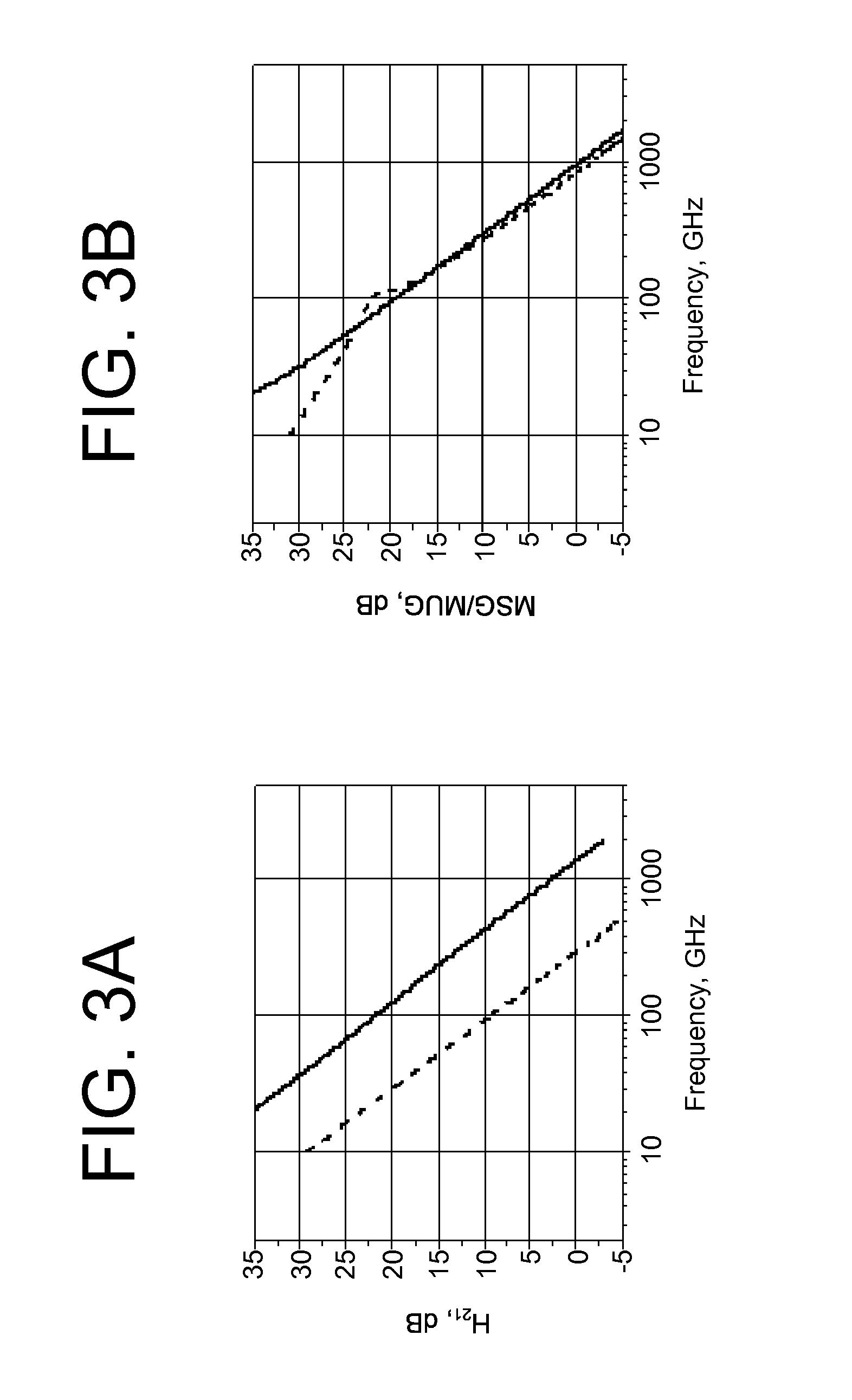 terahertz transistors