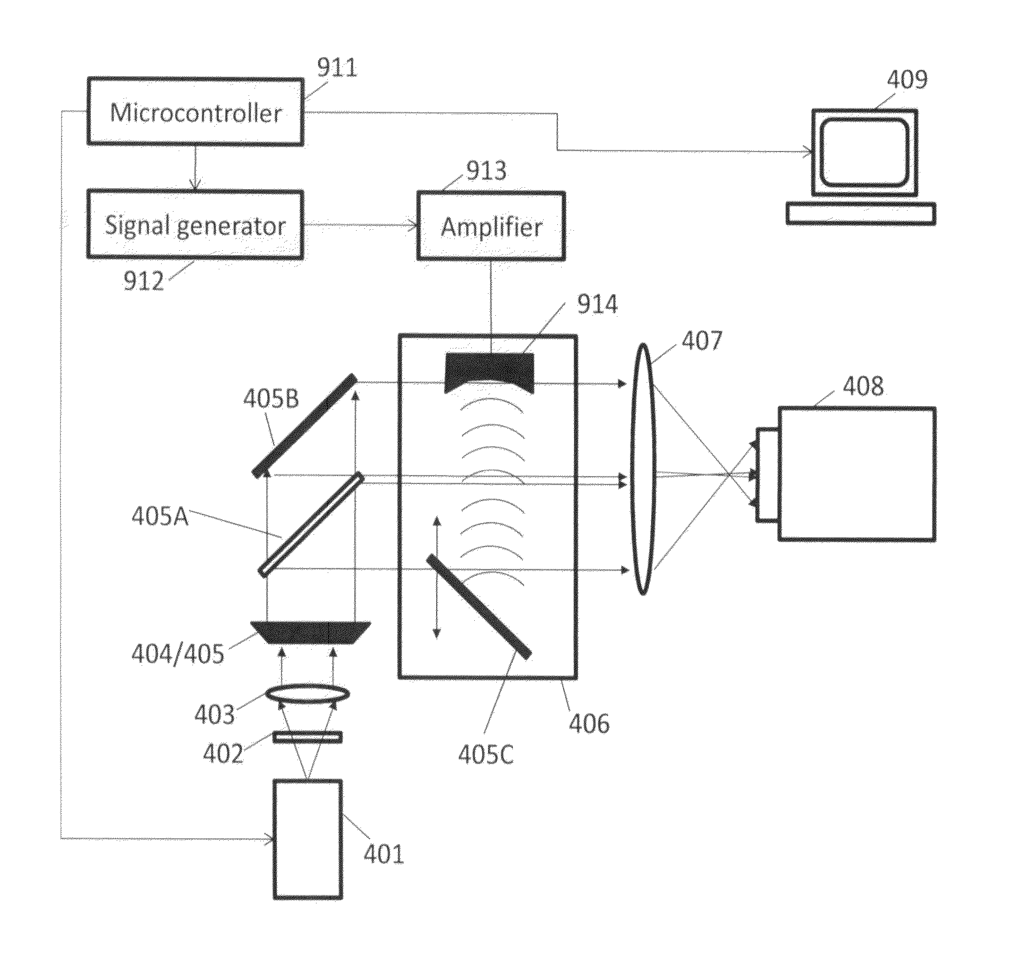 microcontroller signal generator version 2