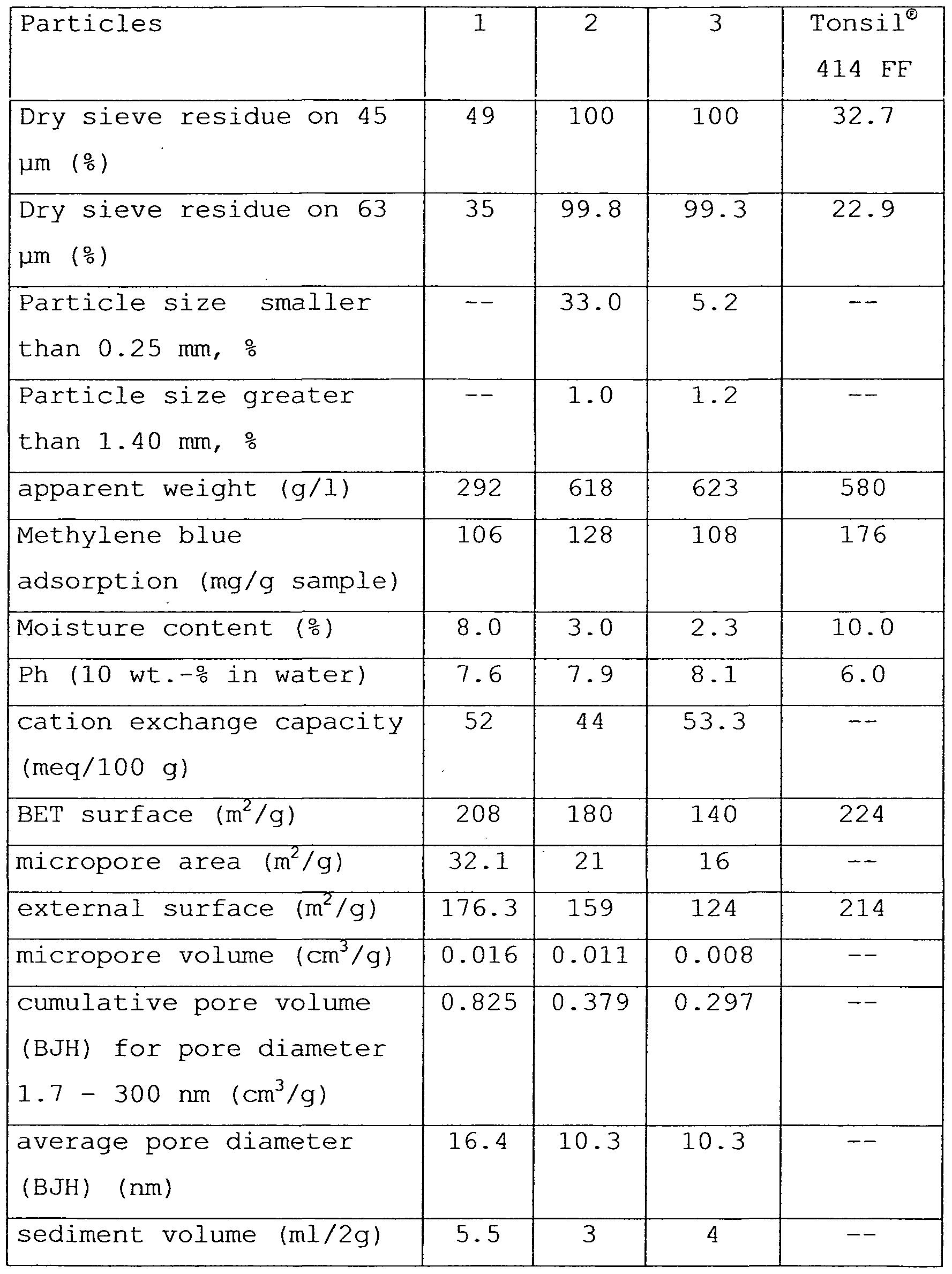 tabular cv resume format examples tabular cv ijn yamato tabular record of movement tabular cv new calendar template site