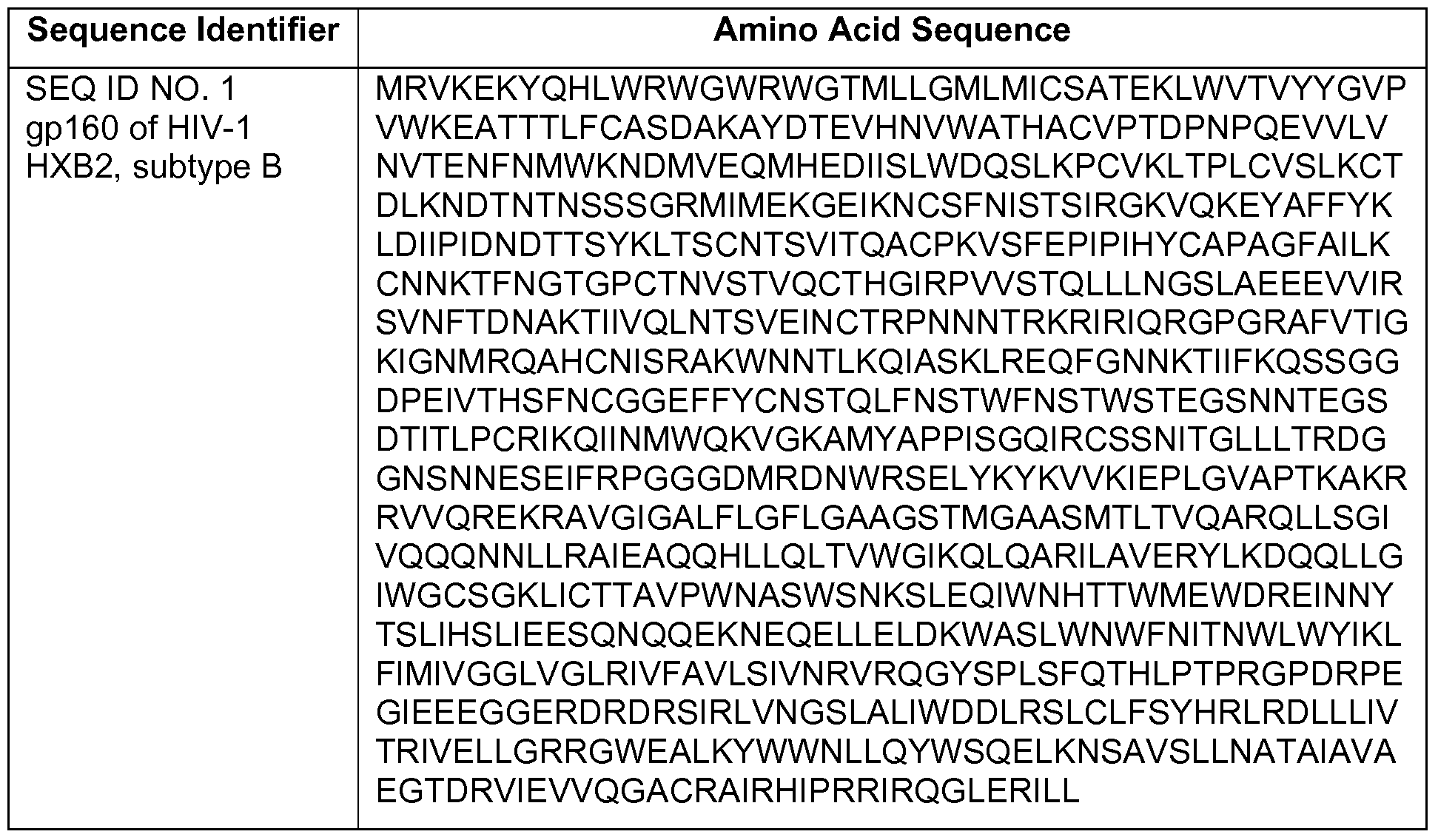 Cheminées Springer Nucleotide Sequences Which