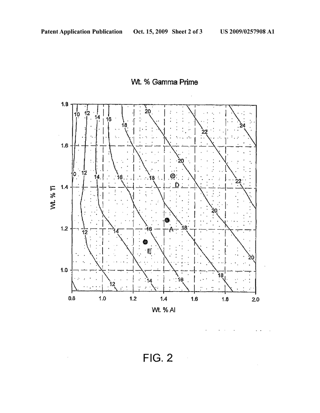 Gamma Close In Boiler Ultra Supercritical Boiler Header Alloy And Method Of Preparation
