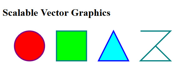 Creating and using scalable vector graphics on the web - Pat Howe\u0027s Blog