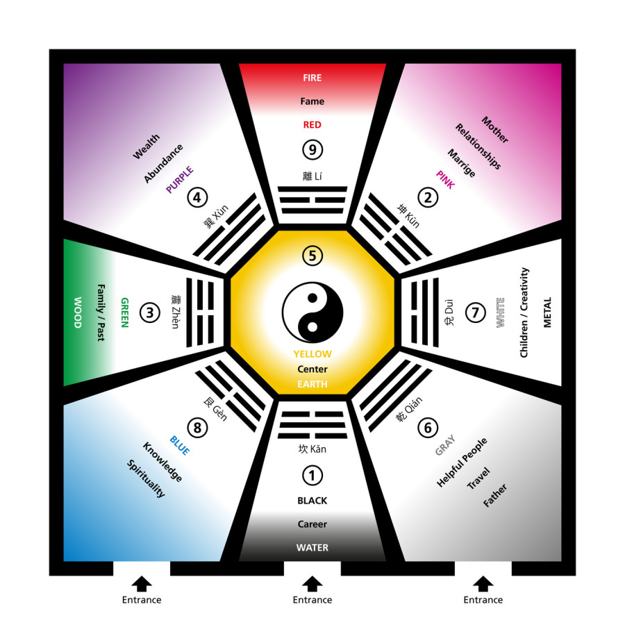 Feng Shui For The Office Pathways Wellness Program Llc