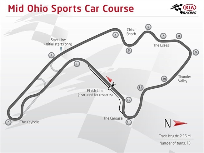 Mid Ohio Raceway >> Mid Ohio Race Track Patrick Garmyn