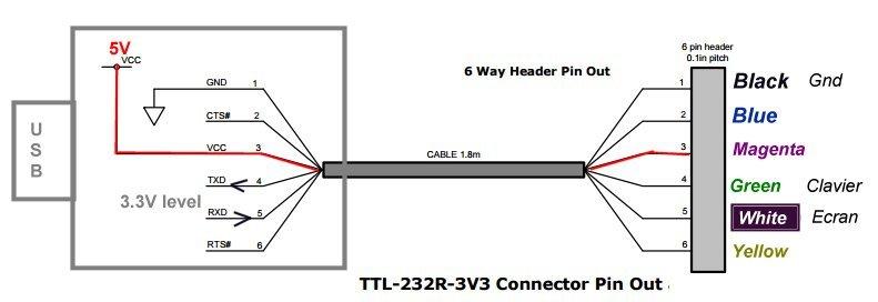 usb 4 pin schema cablage