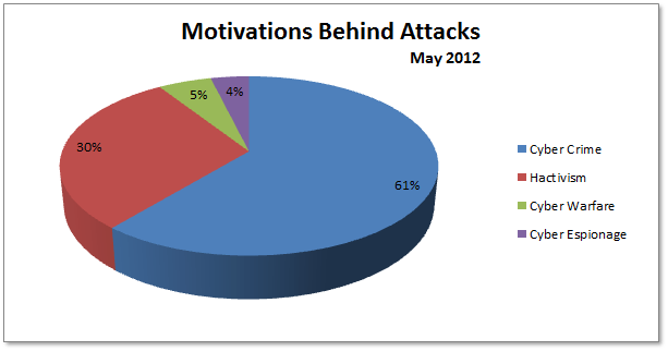 the motivations behind terrorism essay The motivations of terrorism at a glance i will use this study to determine the motivation behind terroristic acts terrorism essay.